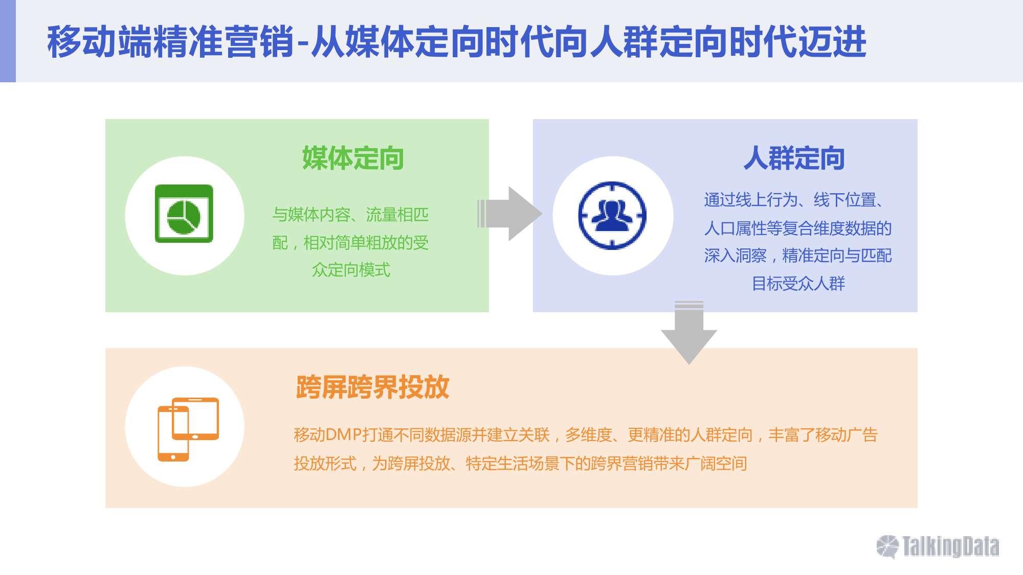 2015年移动广告行业报告_000023