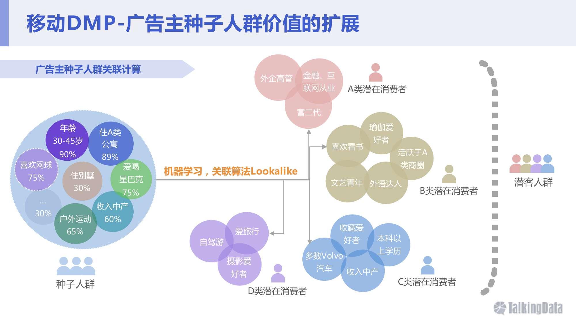2015年移动广告行业报告_000026