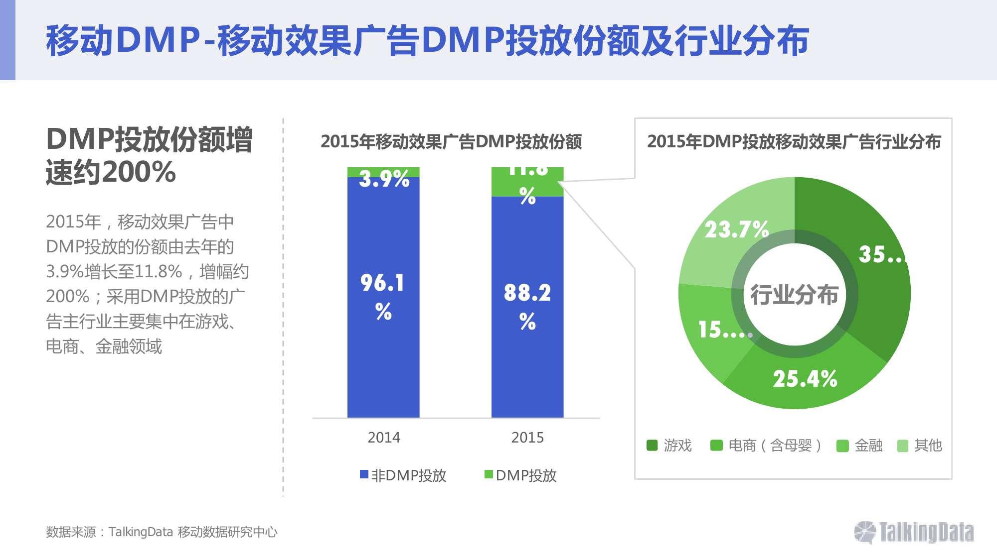 2015年移动广告行业报告_000028