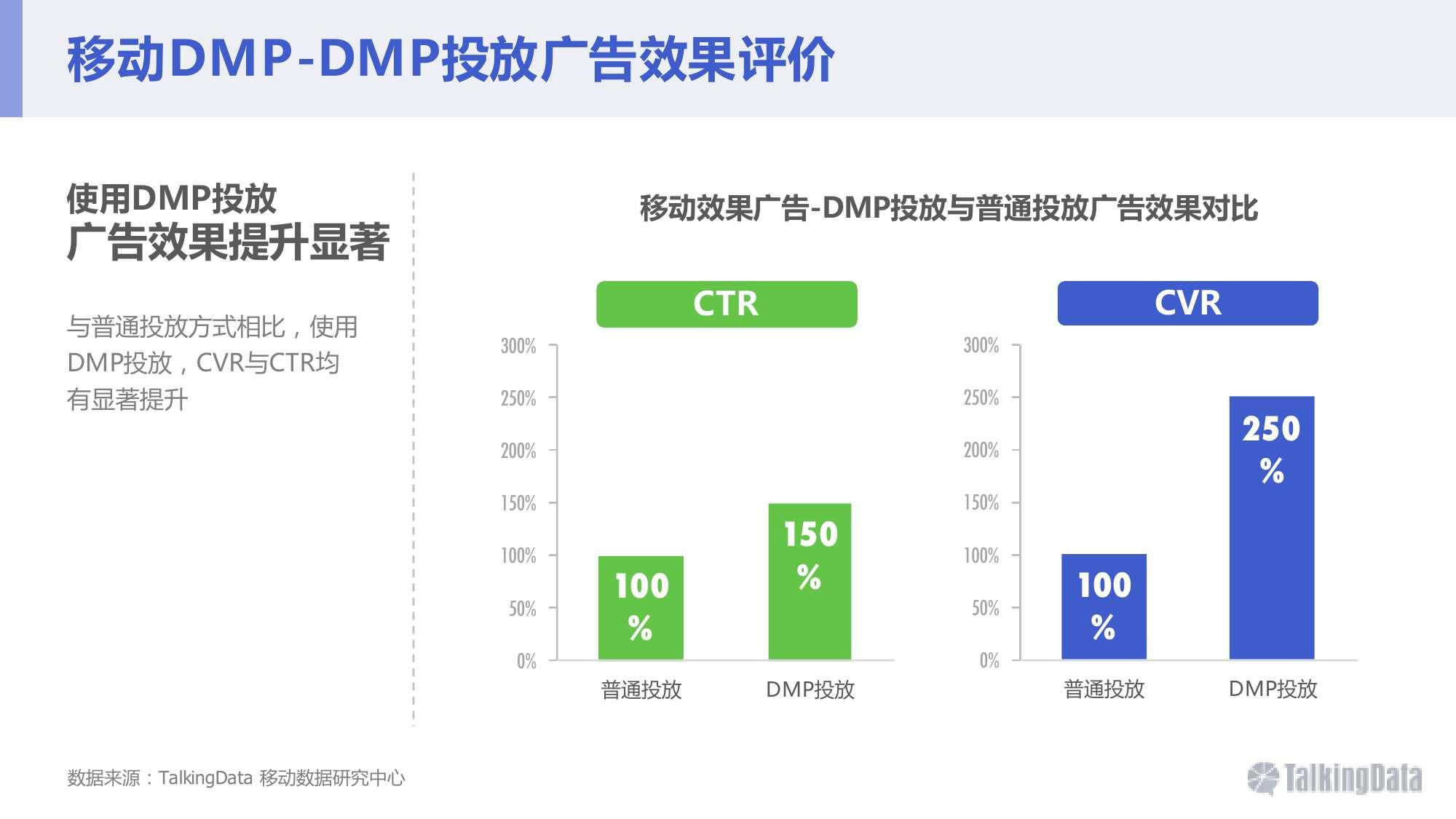 2015年移动广告行业报告_000029