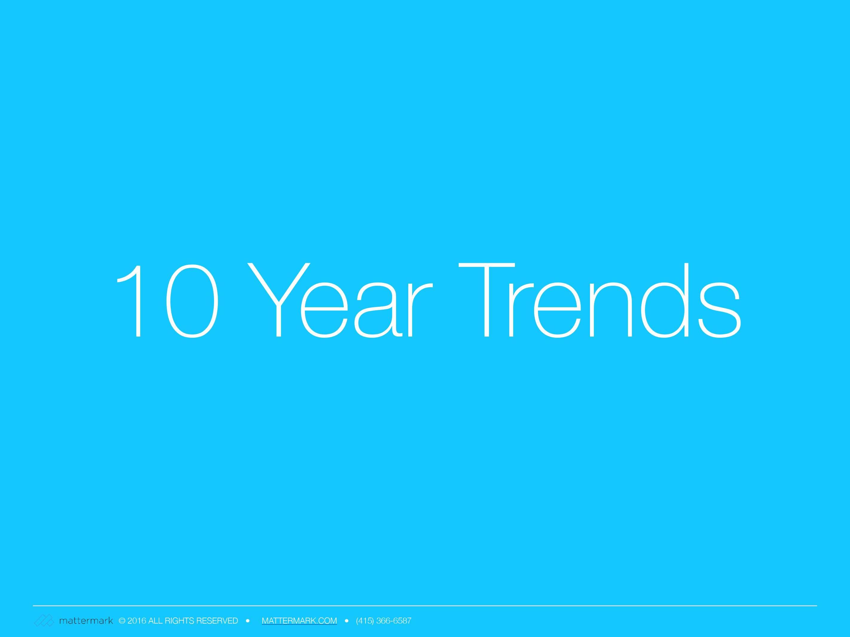 2015年美国创业公司风险投资发展趋势报告_000004