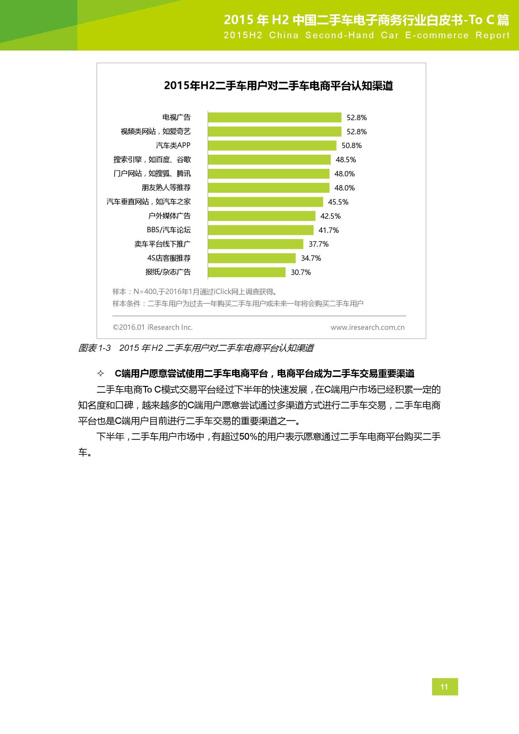 2015年H2中国二手车电子商务行业白皮书_000011