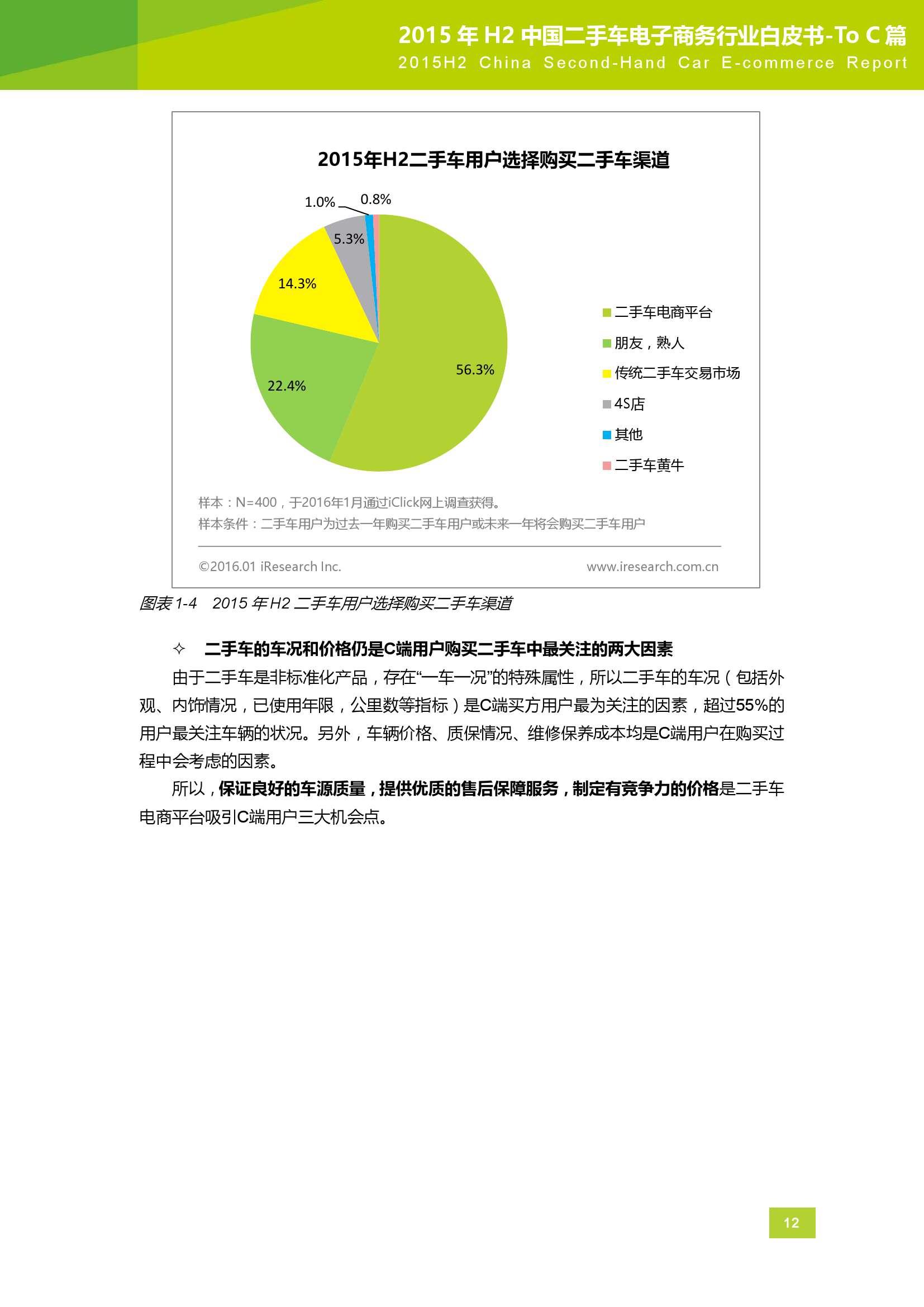 2015年H2中国二手车电子商务行业白皮书_000012
