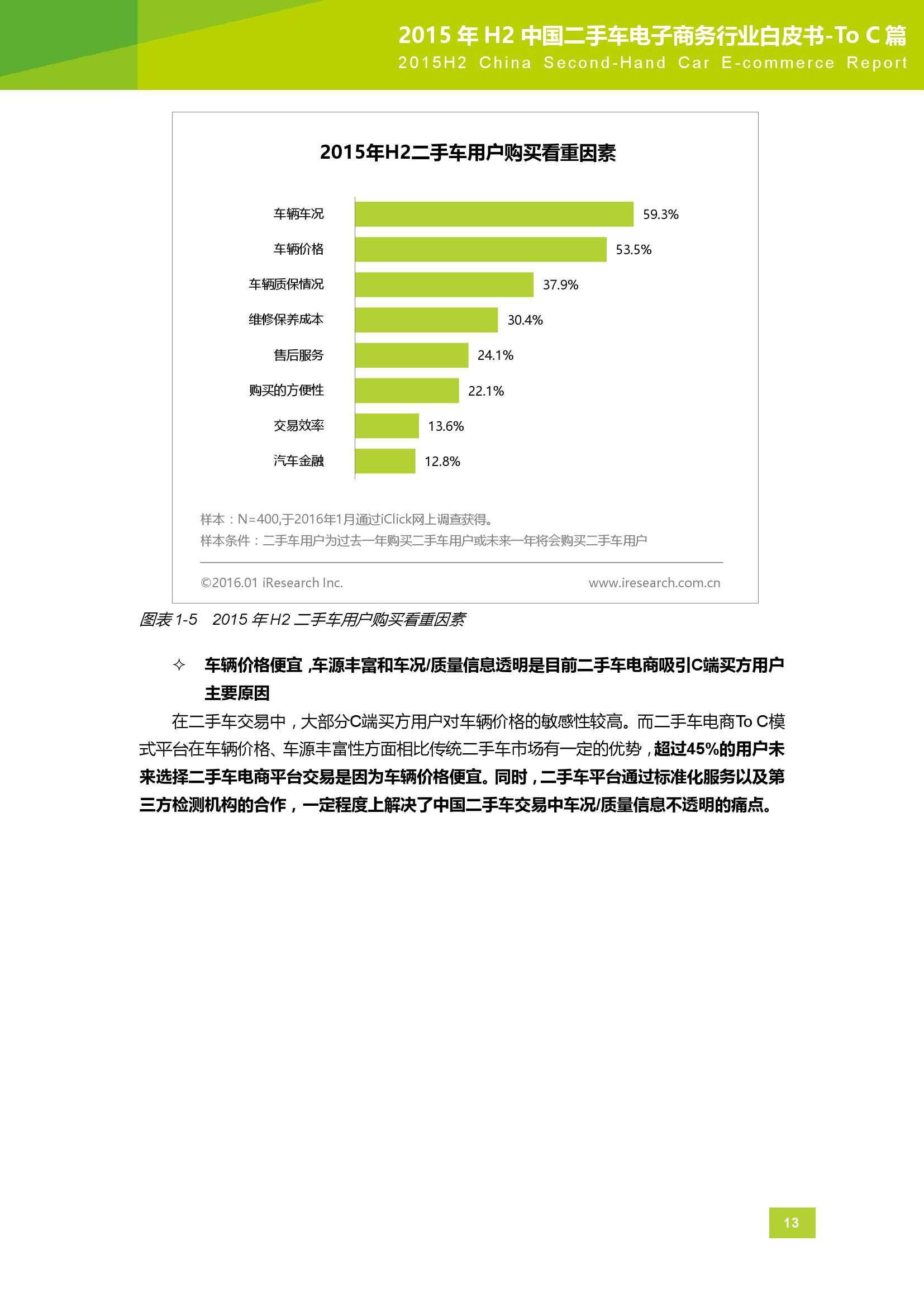 2015年H2中国二手车电子商务行业白皮书_000013