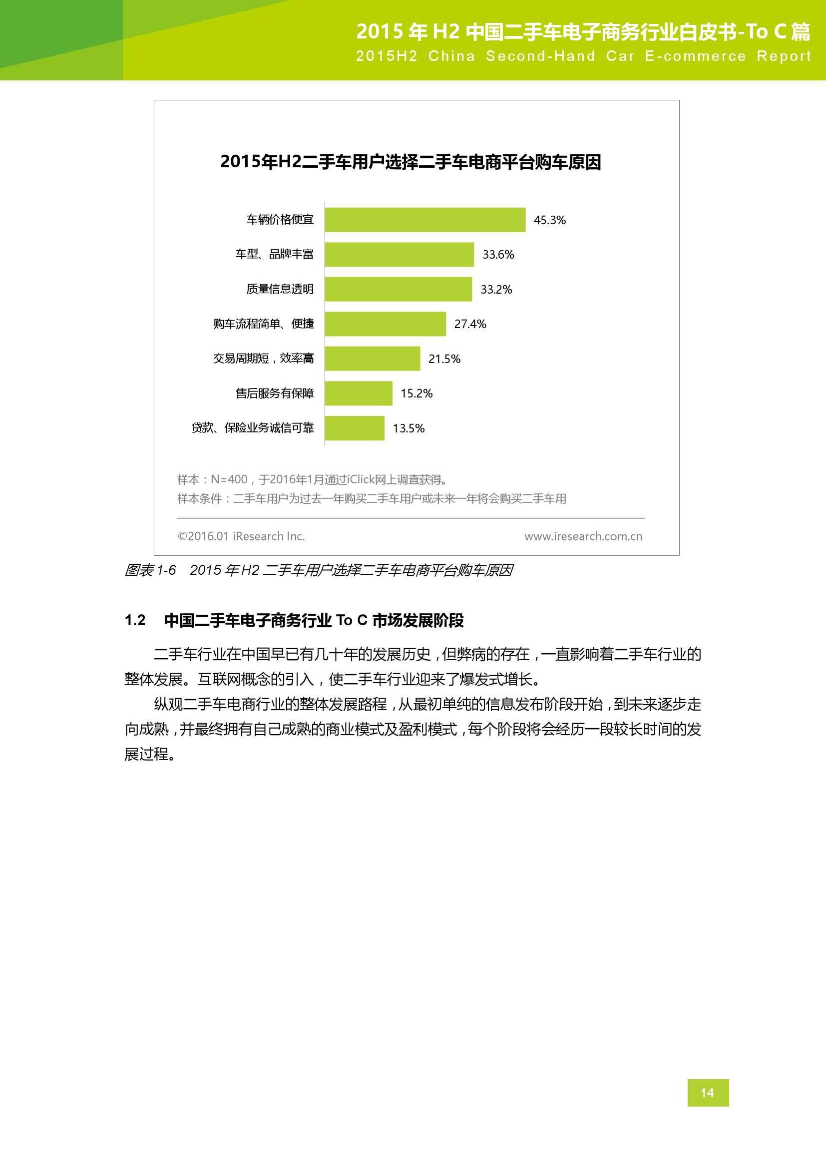 2015年H2中国二手车电子商务行业白皮书_000014