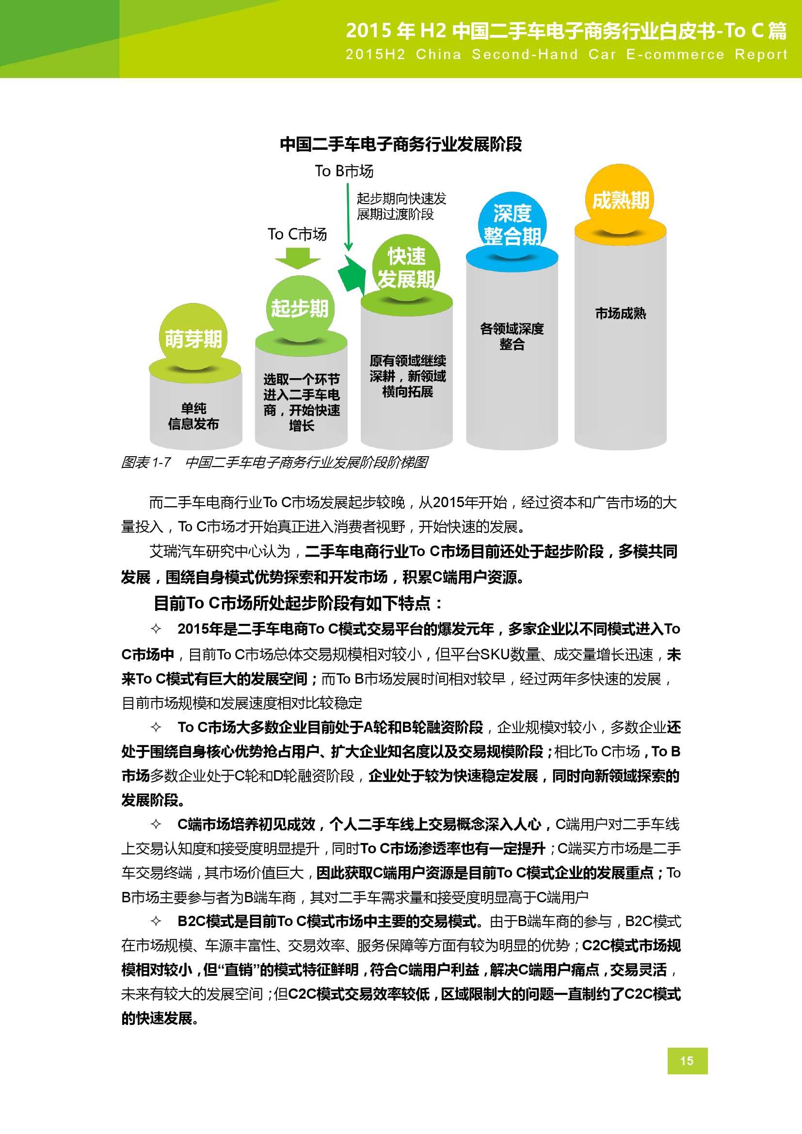 2015年H2中国二手车电子商务行业白皮书_000015