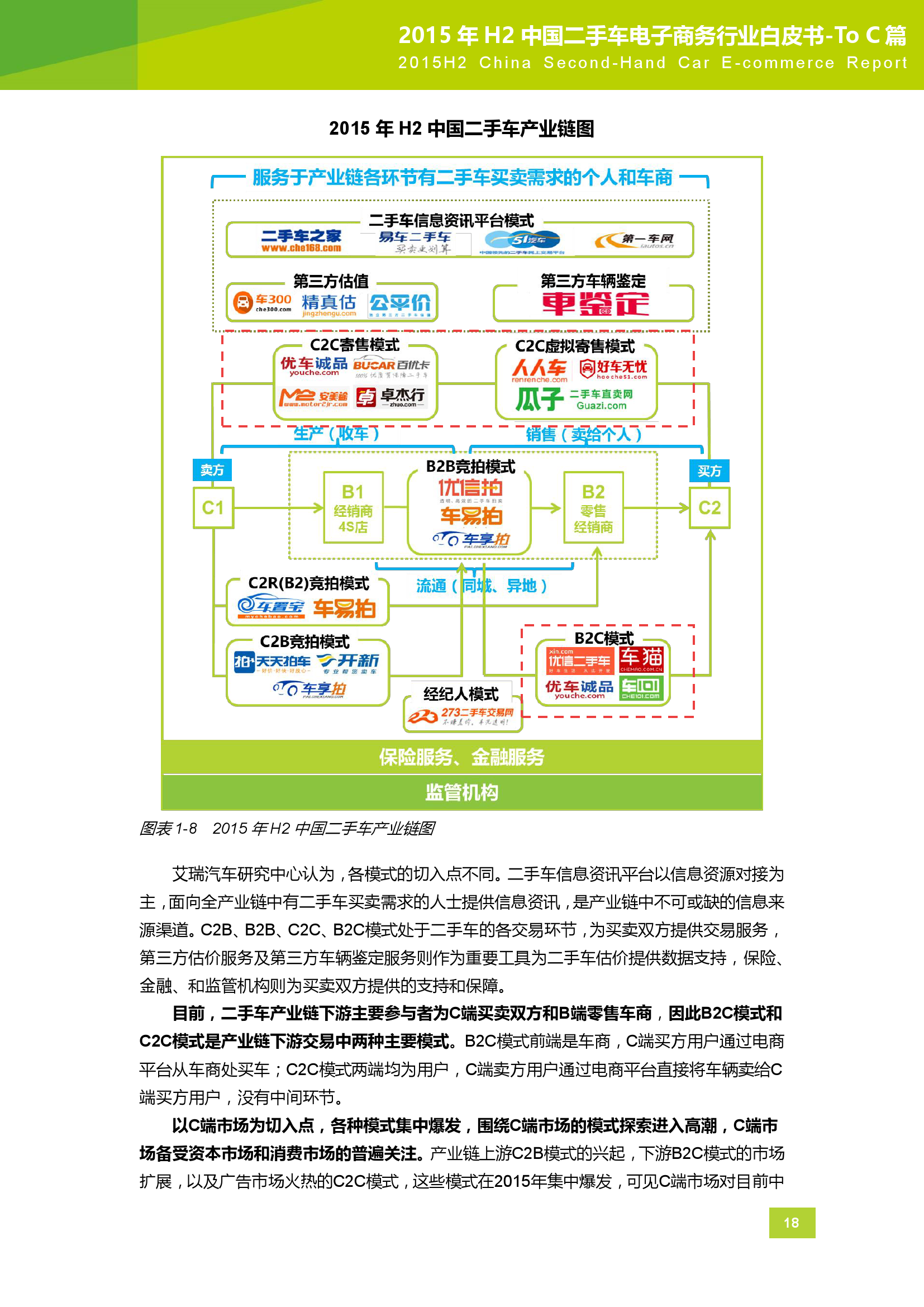 2015年H2中国二手车电子商务行业白皮书_000018