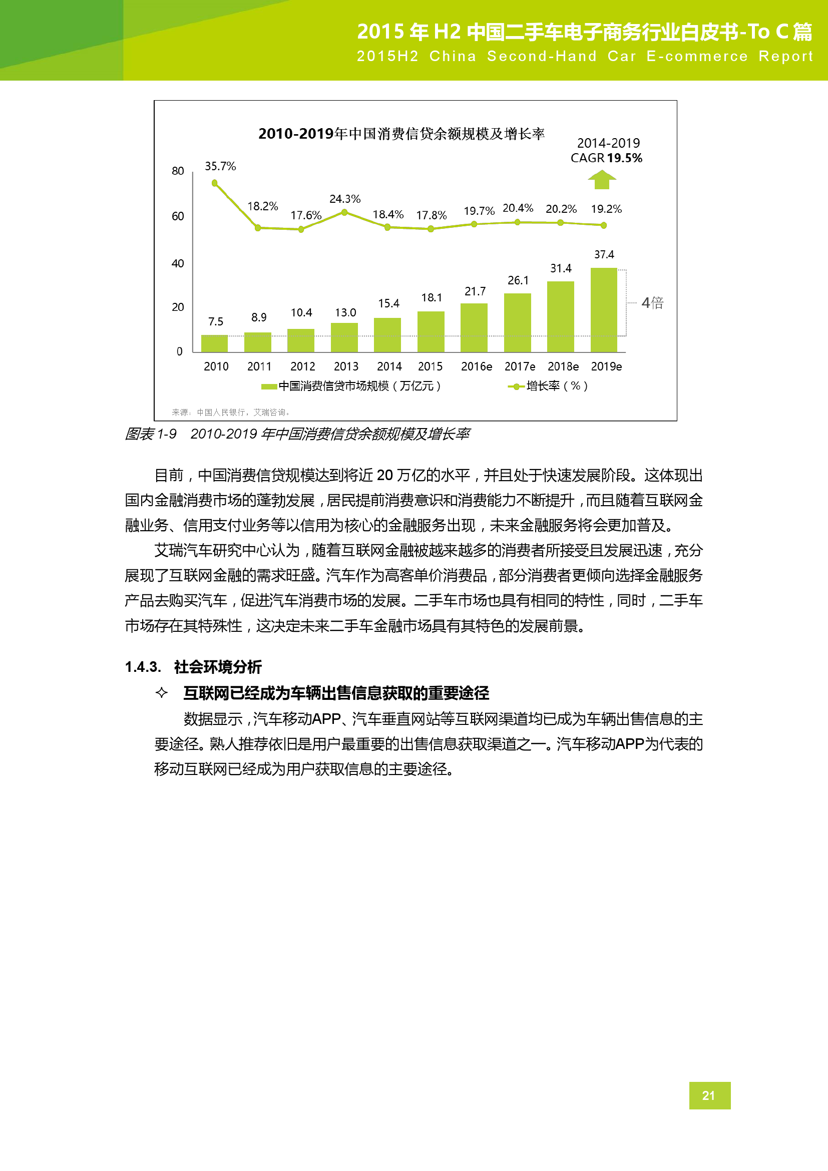 2015年H2中国二手车电子商务行业白皮书_000021