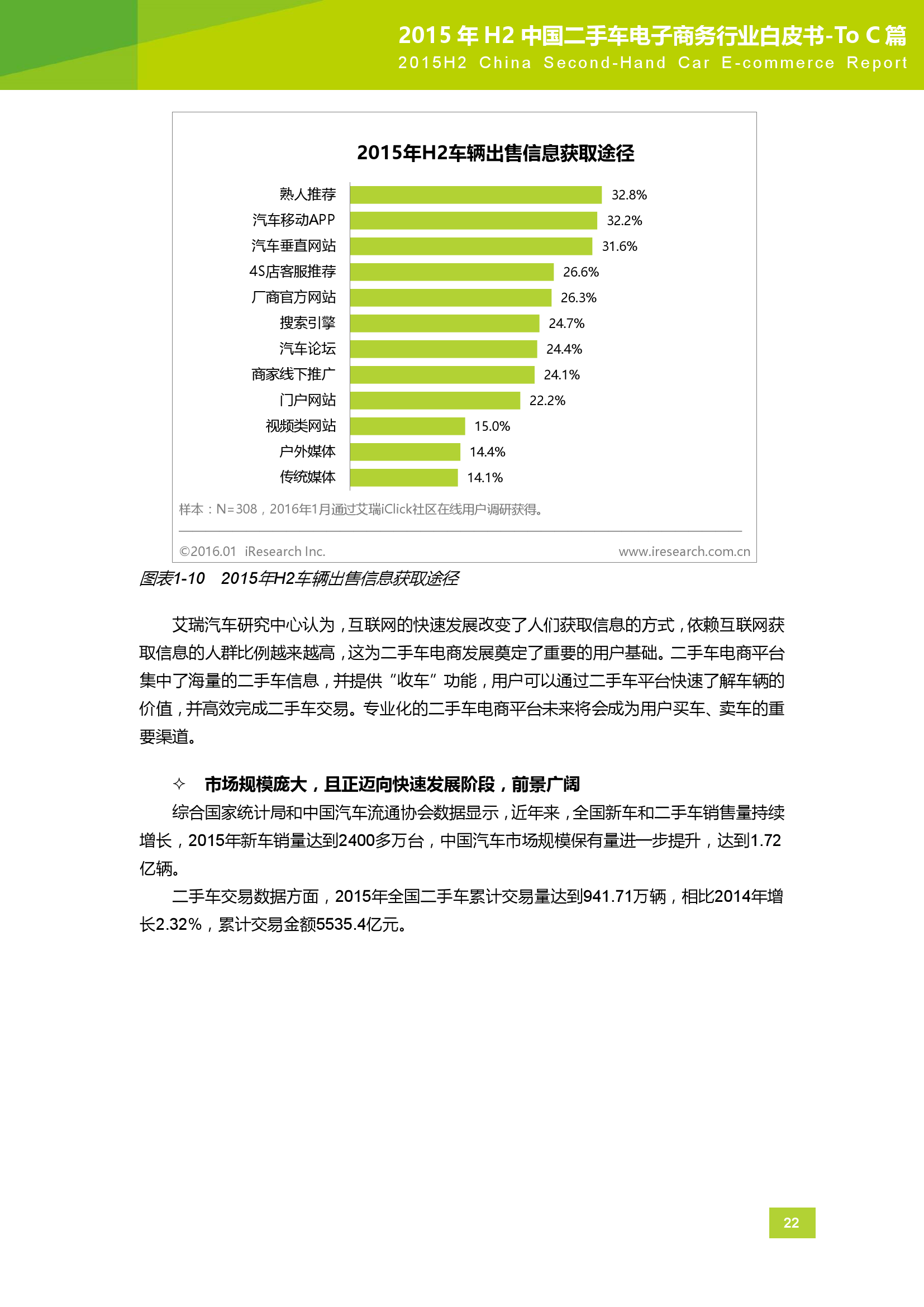2015年H2中国二手车电子商务行业白皮书_000022
