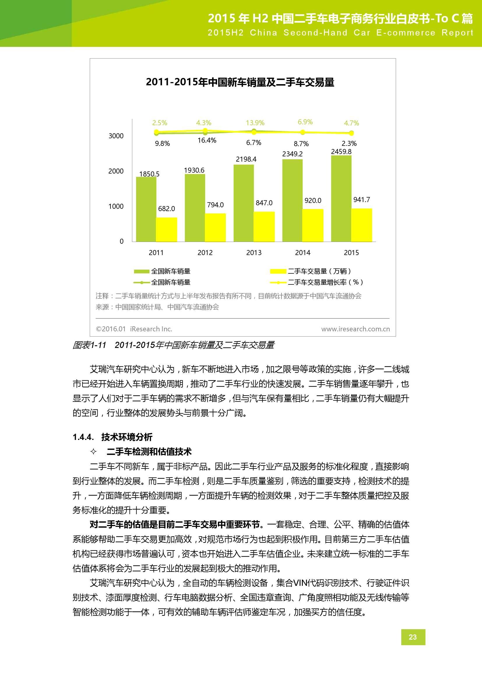 2015年H2中国二手车电子商务行业白皮书_000023
