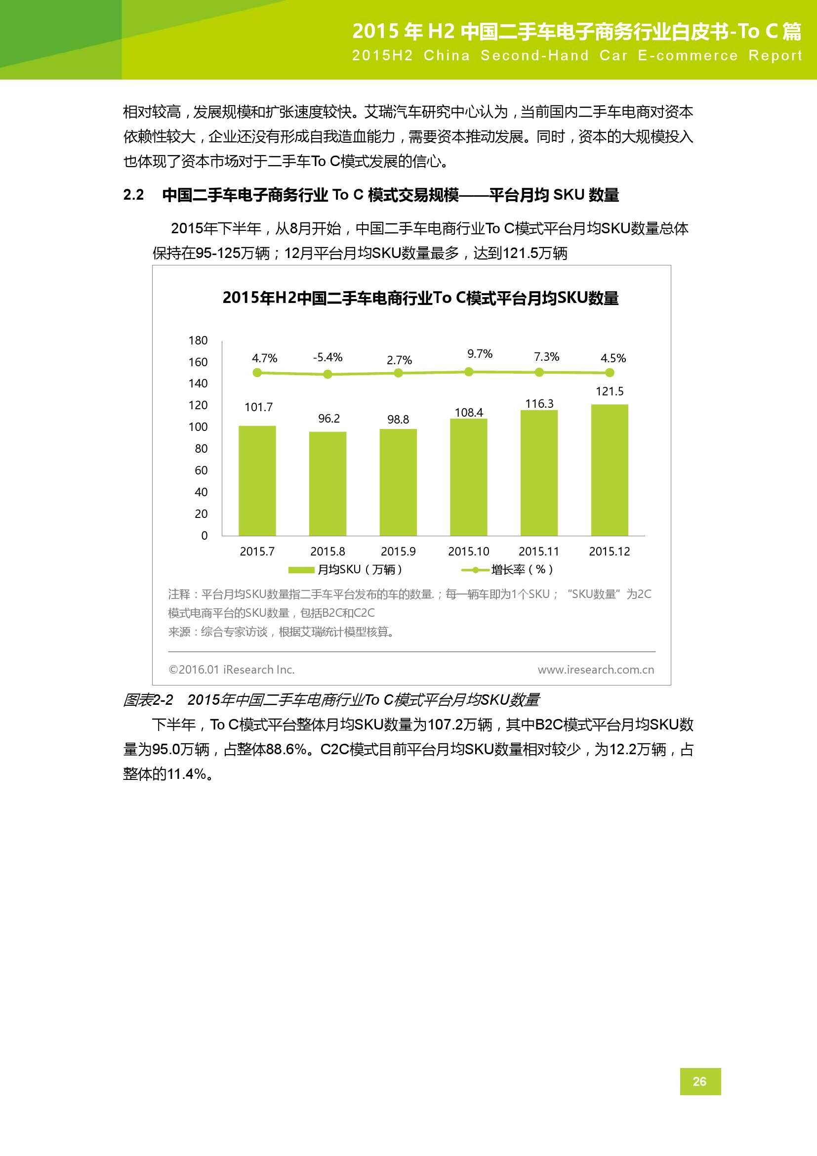 2015年H2中国二手车电子商务行业白皮书_000026