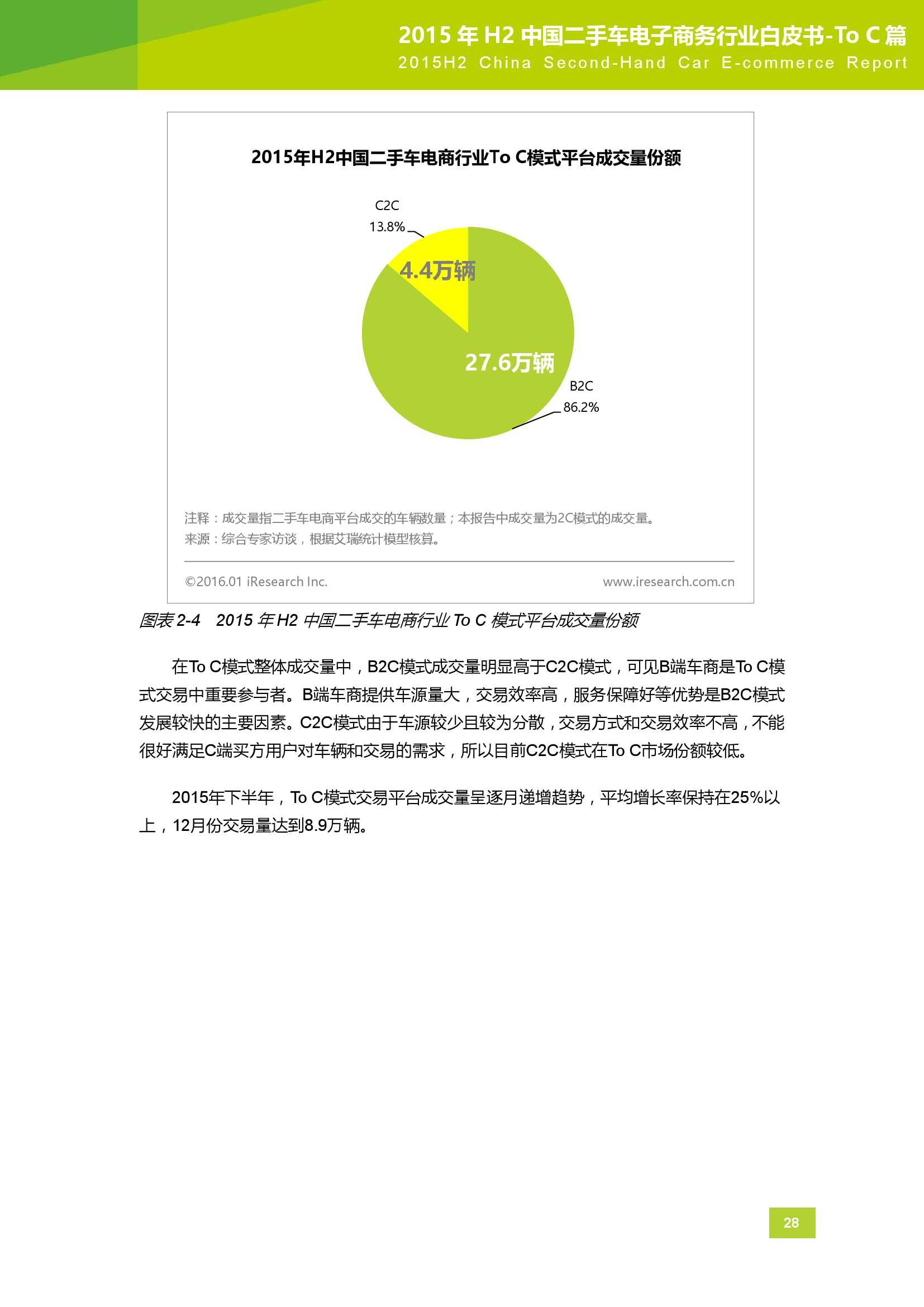2015年H2中国二手车电子商务行业白皮书_000028
