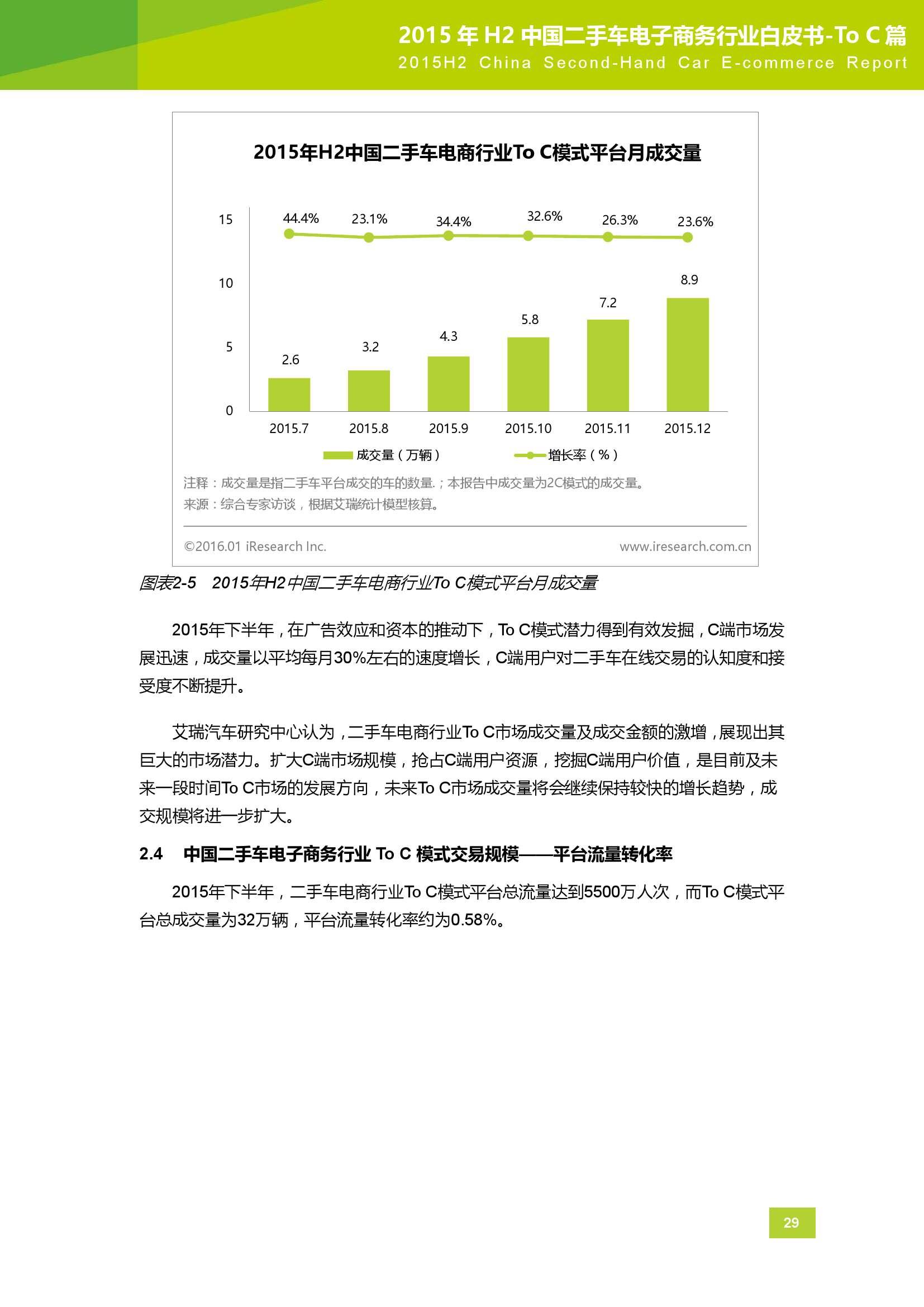 2015年H2中国二手车电子商务行业白皮书_000029