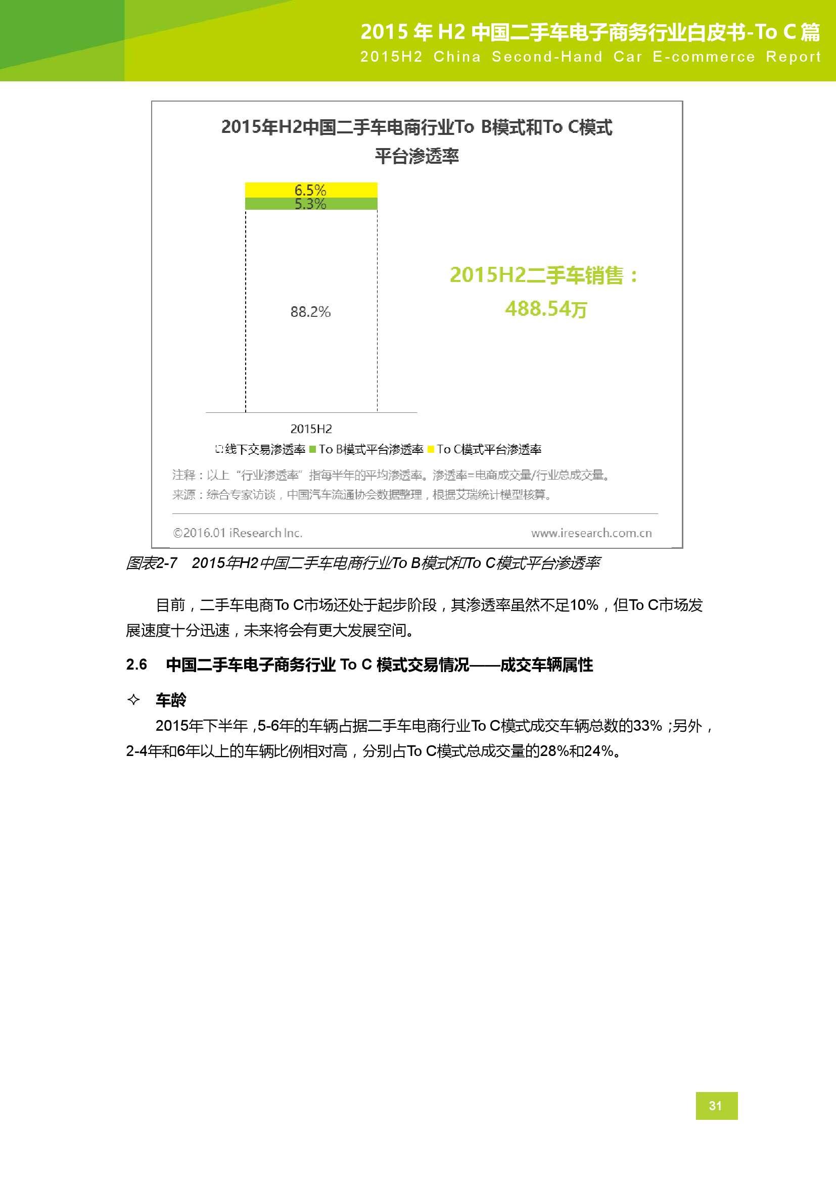 2015年H2中国二手车电子商务行业白皮书_000031