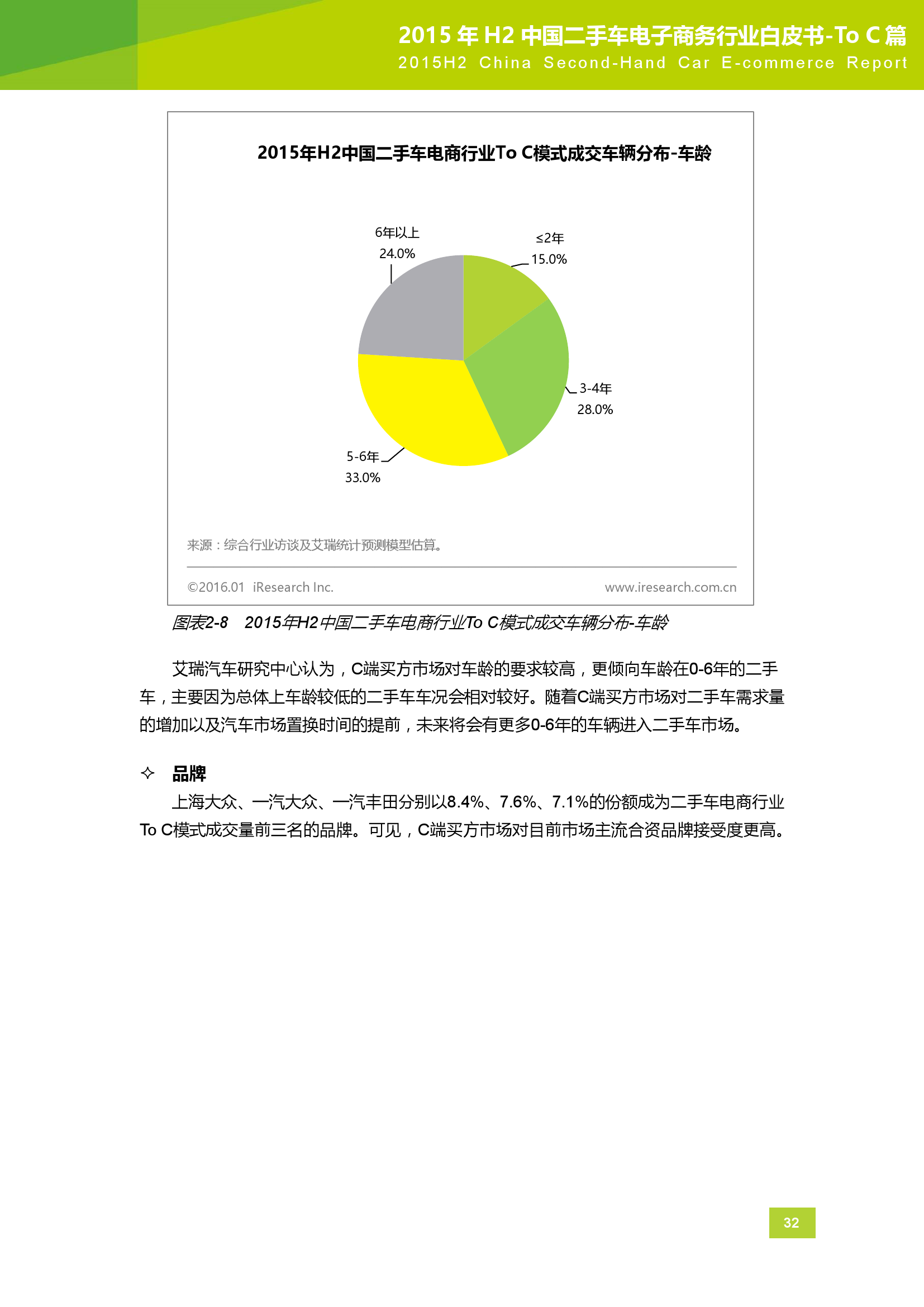 2015年H2中国二手车电子商务行业白皮书_000032