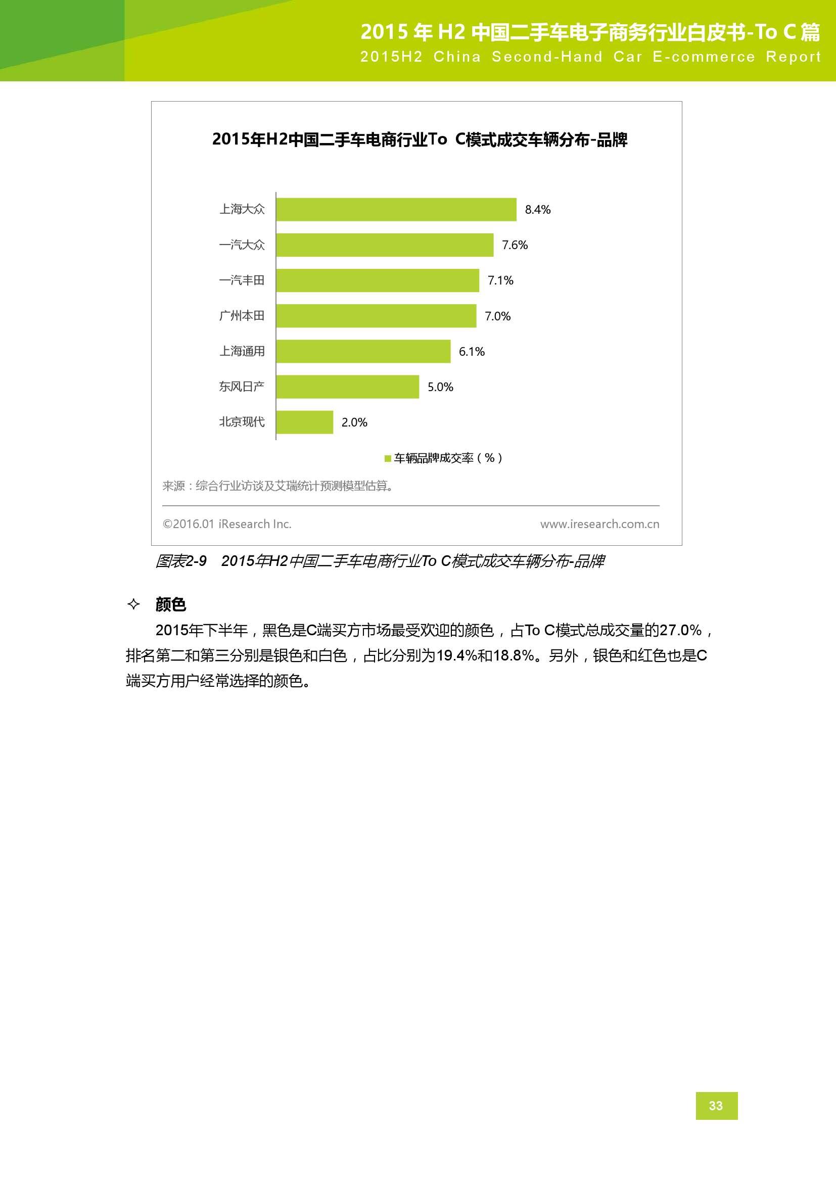 2015年H2中国二手车电子商务行业白皮书_000033
