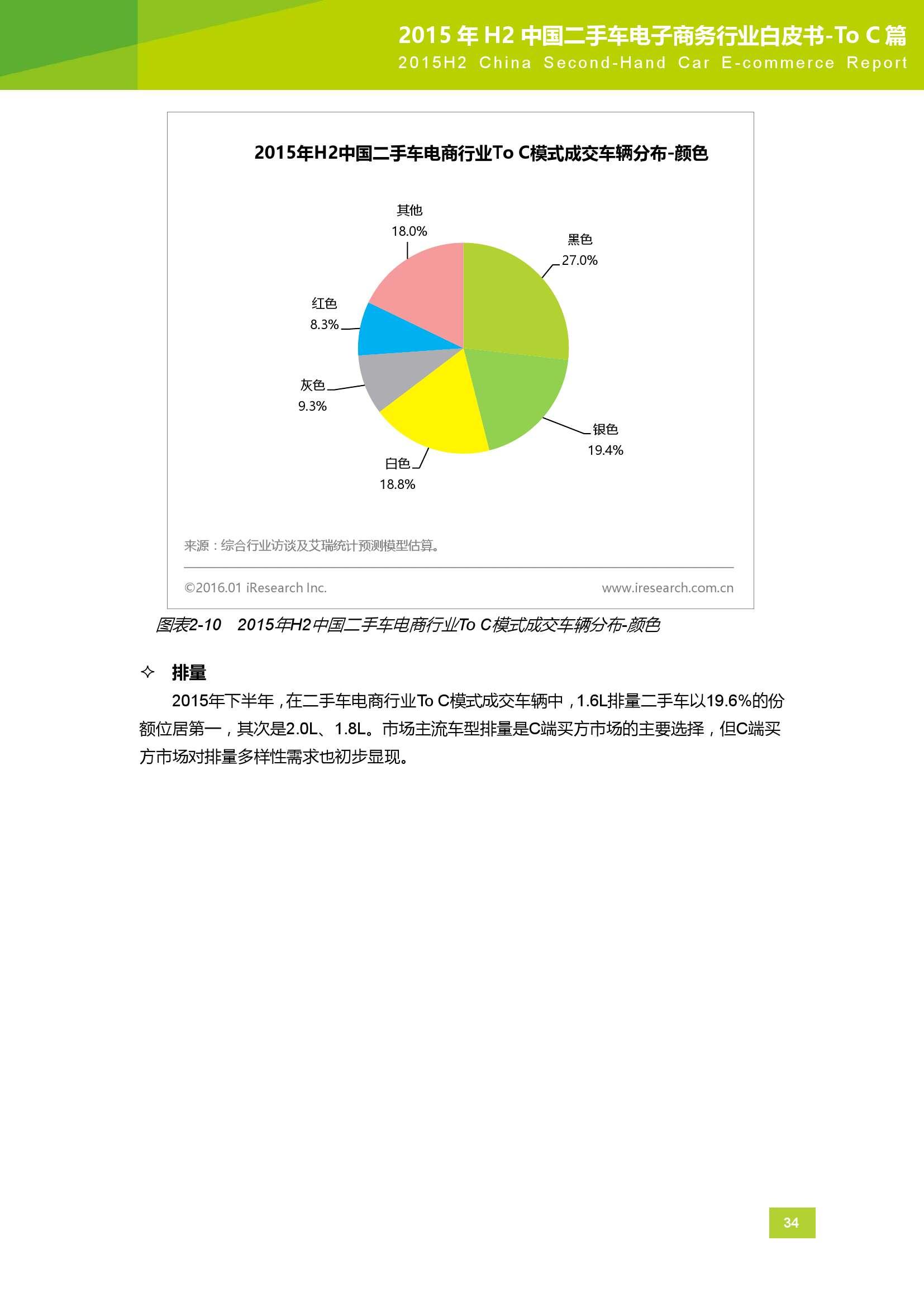 2015年H2中国二手车电子商务行业白皮书_000034
