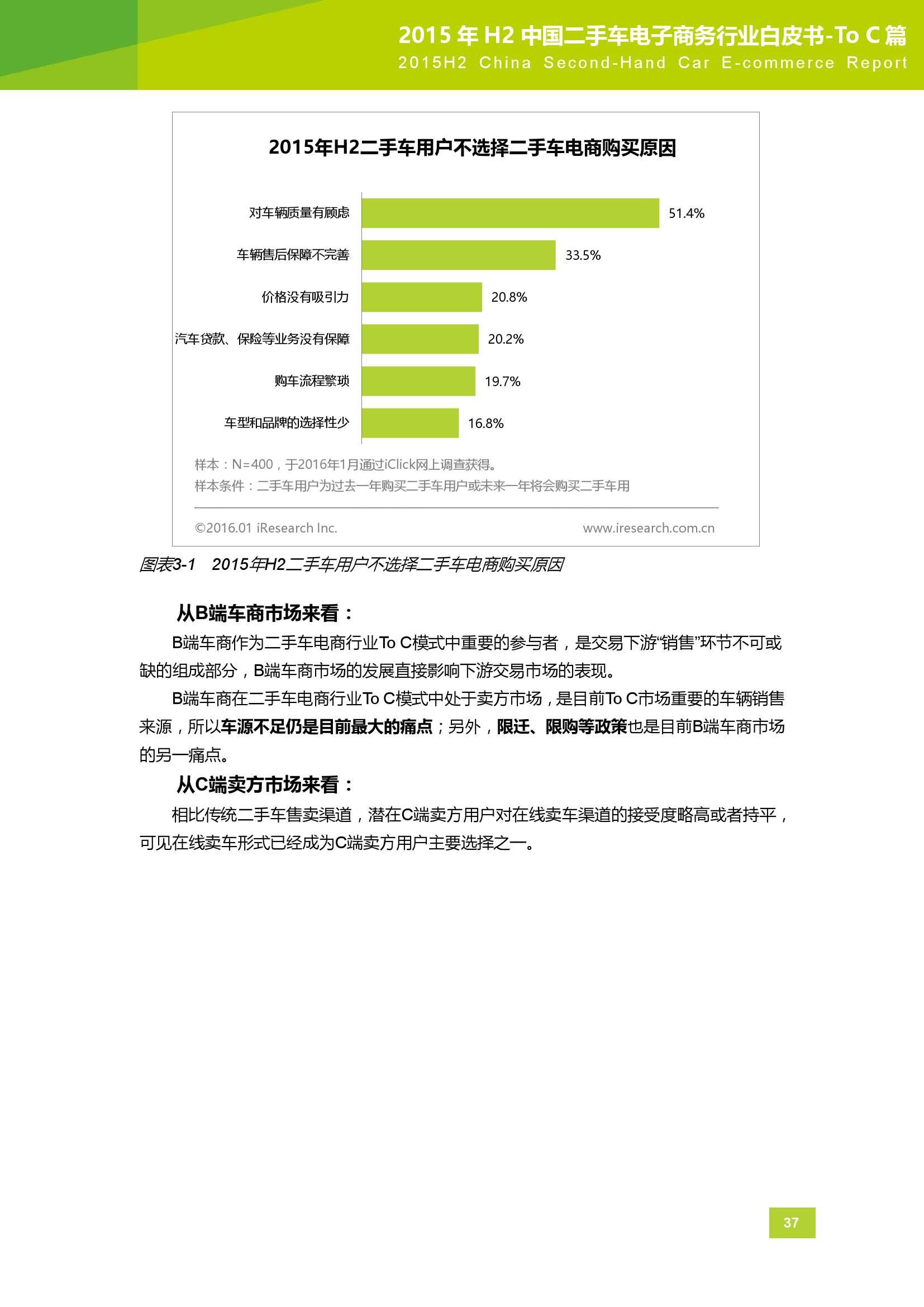 2015年H2中国二手车电子商务行业白皮书_000037
