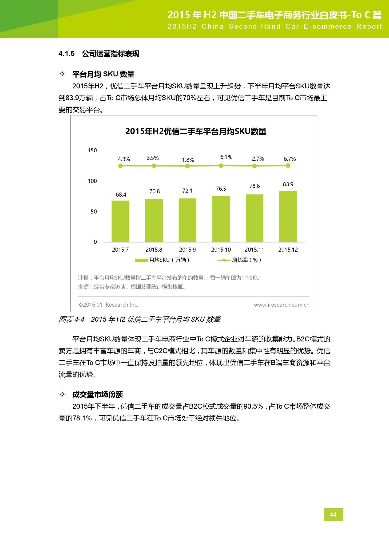 2015年H2中国二手车电子商务行业白皮书_000044