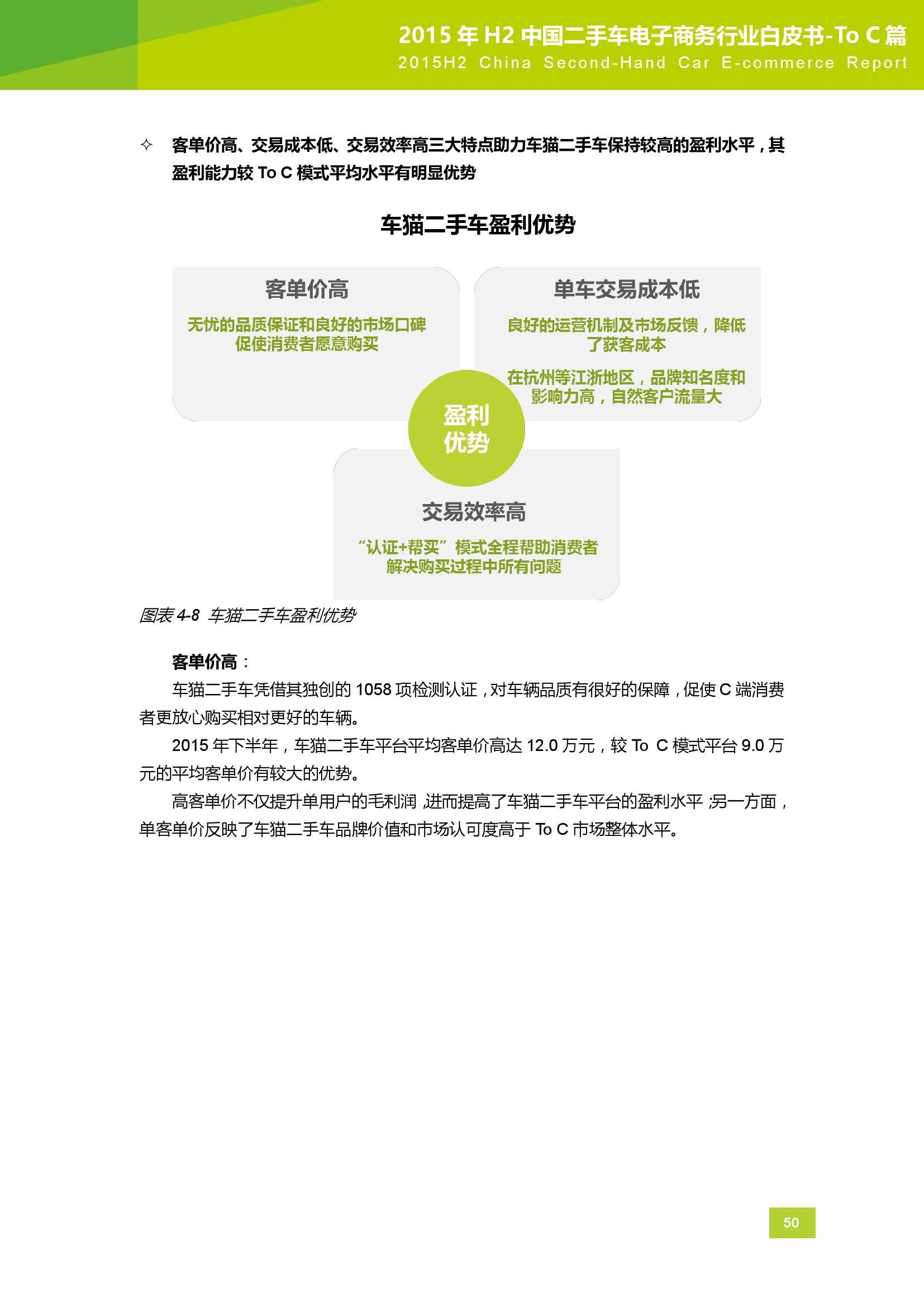 2015年H2中国二手车电子商务行业白皮书_000050
