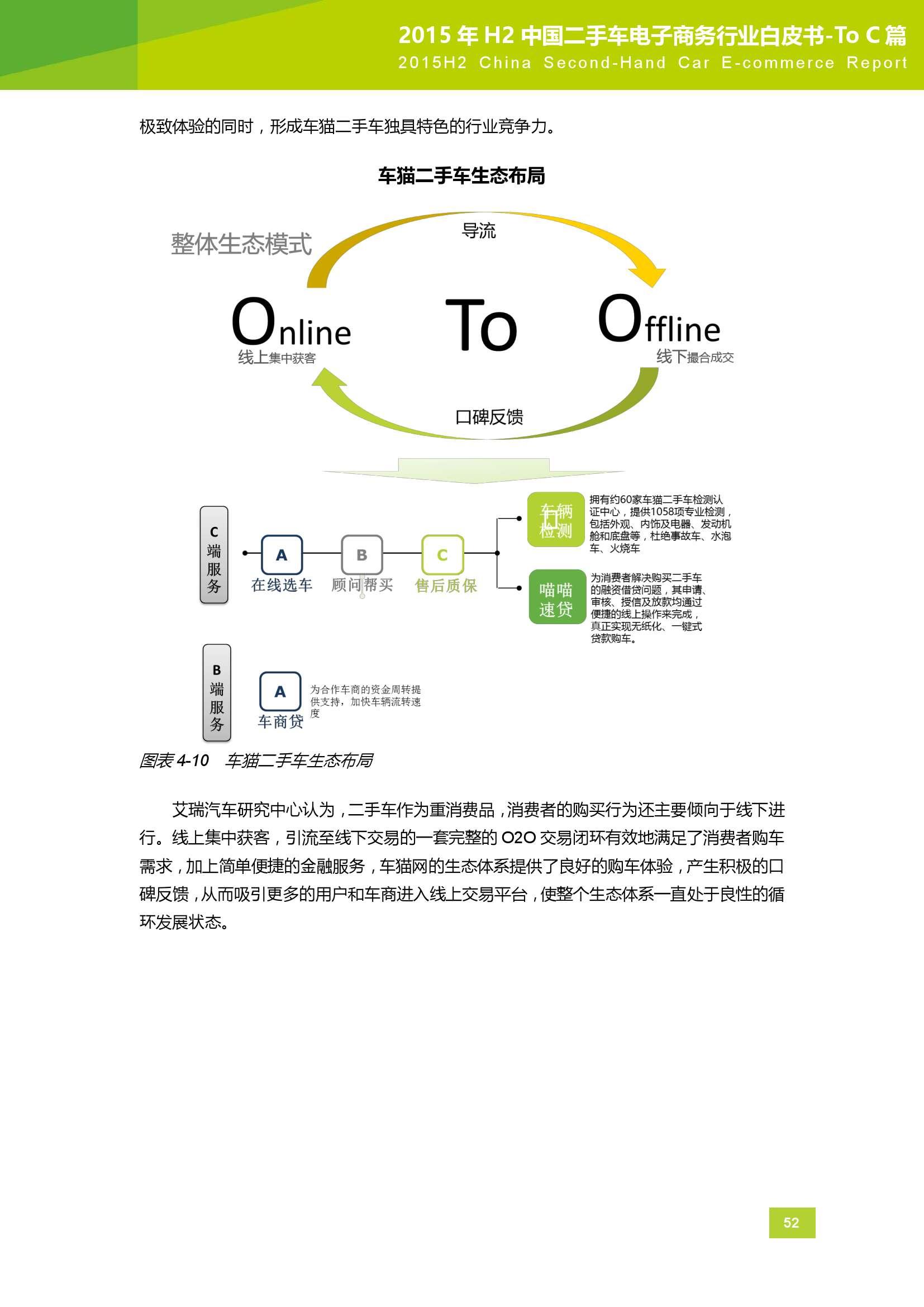 2015年H2中国二手车电子商务行业白皮书_000052