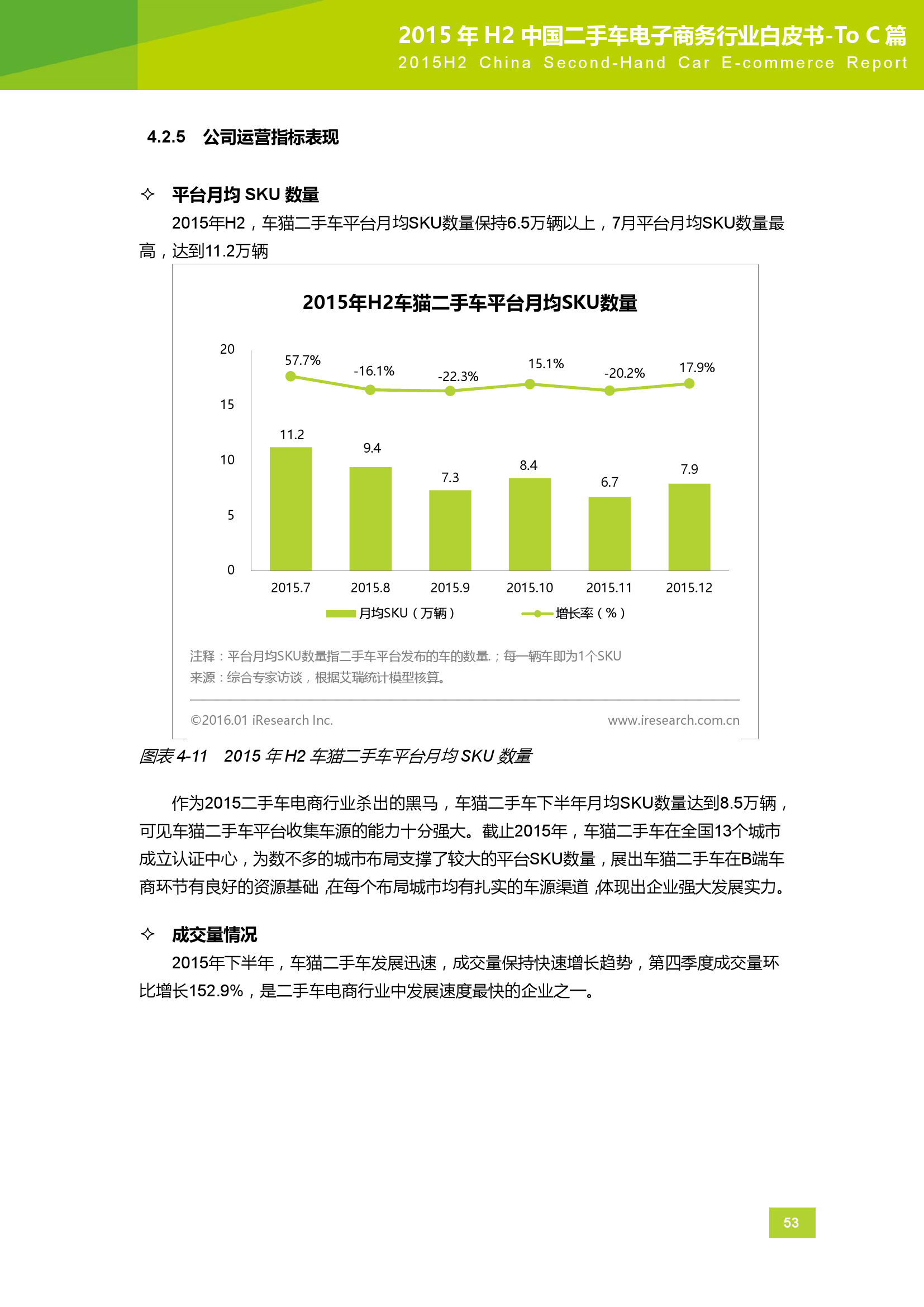 2015年H2中国二手车电子商务行业白皮书_000053