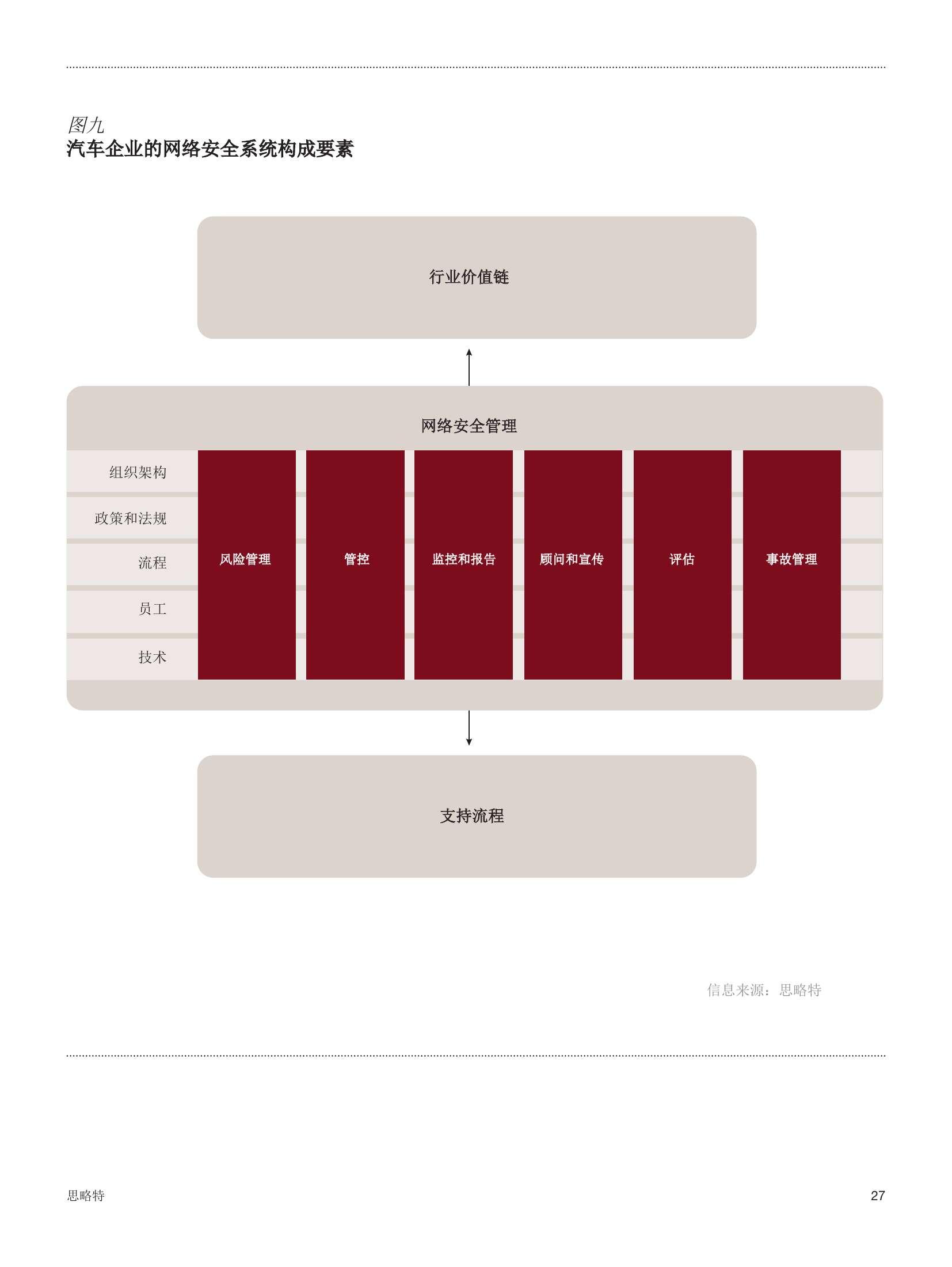 2015智能网联汽车调查_000027