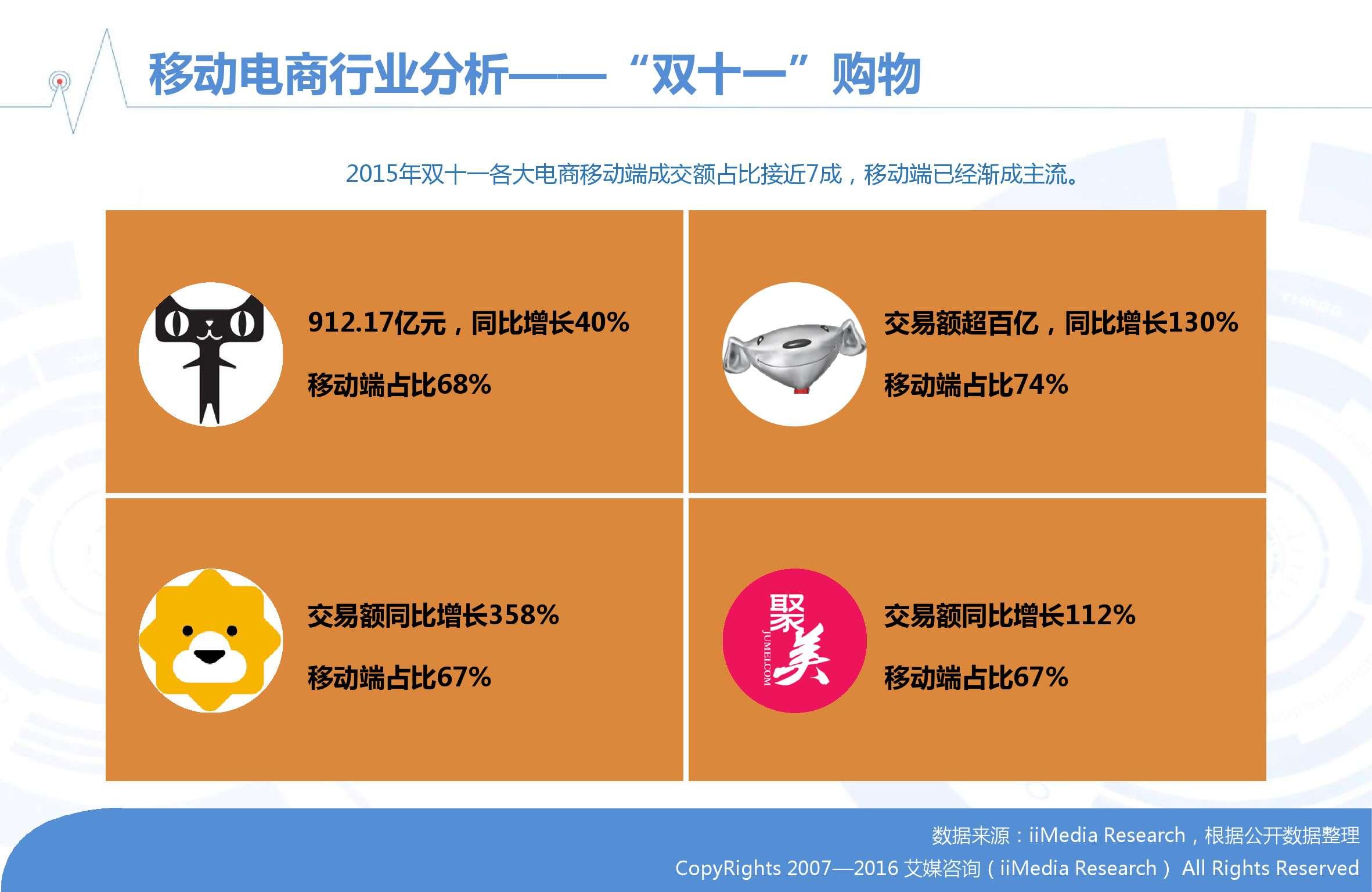2015-2016中国移动电商市场年度报告_000010