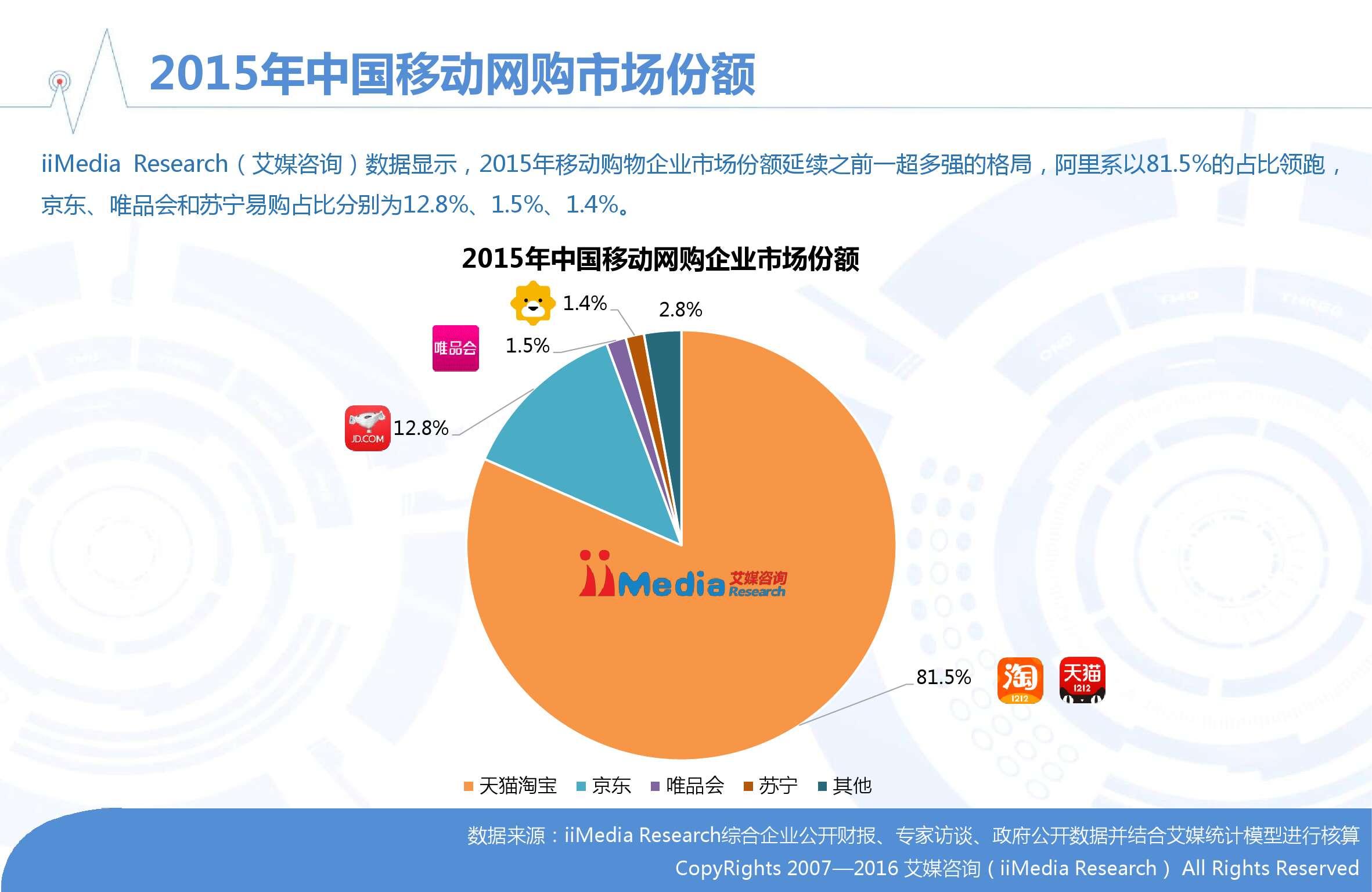 2015-2016中国移动电商市场年度报告_000012