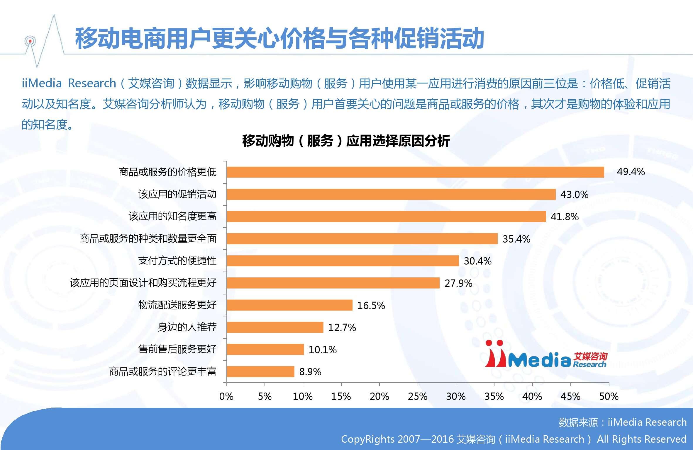 2015-2016中国移动电商市场年度报告_000018