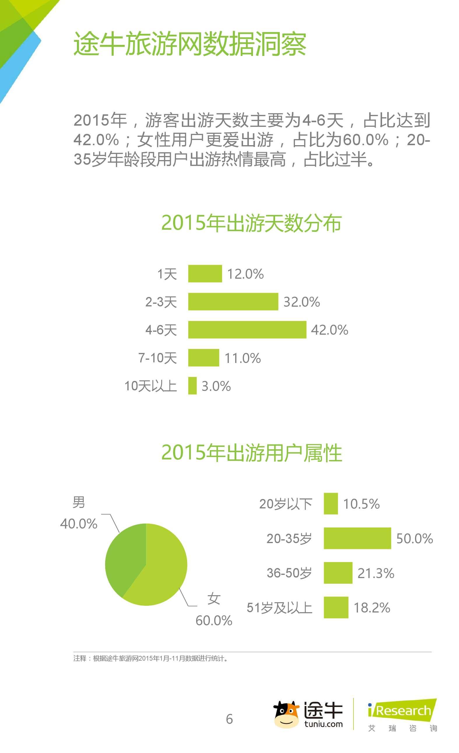 2016年中国在线旅游平台白皮书_000006