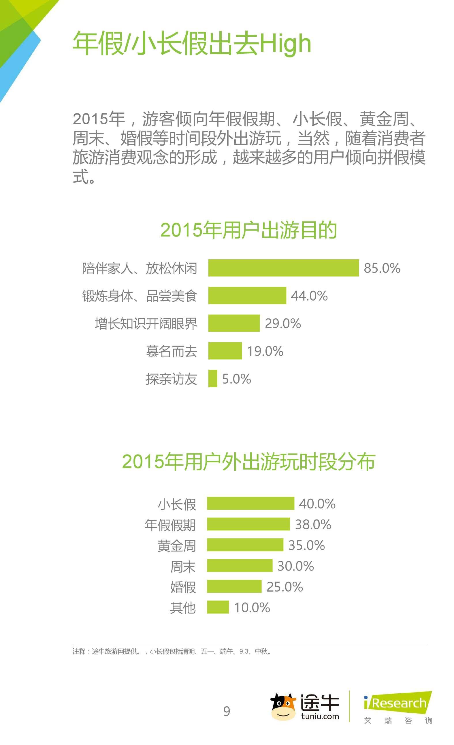 2016年中国在线旅游平台白皮书_000009