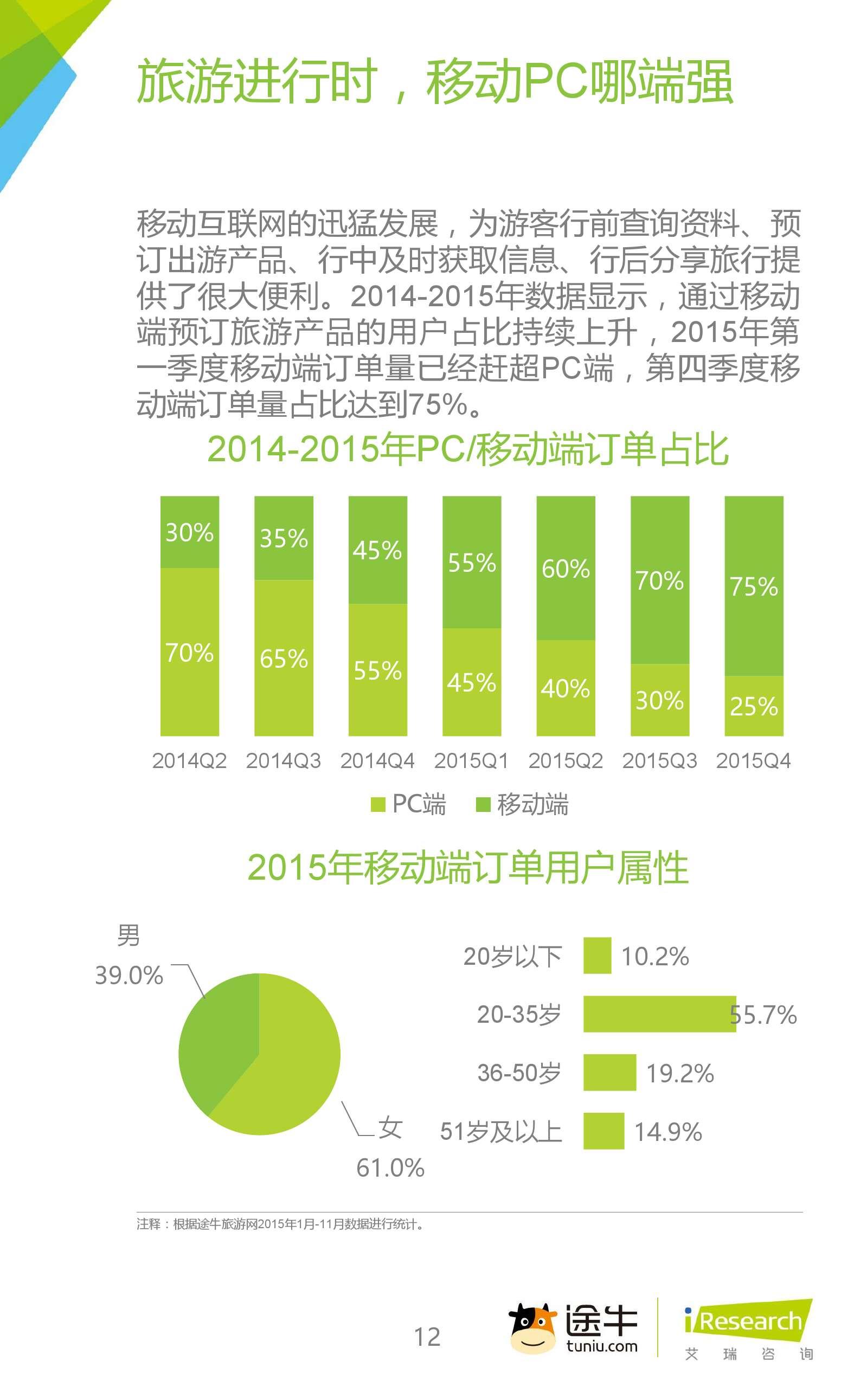 2016年中国在线旅游平台白皮书_000012