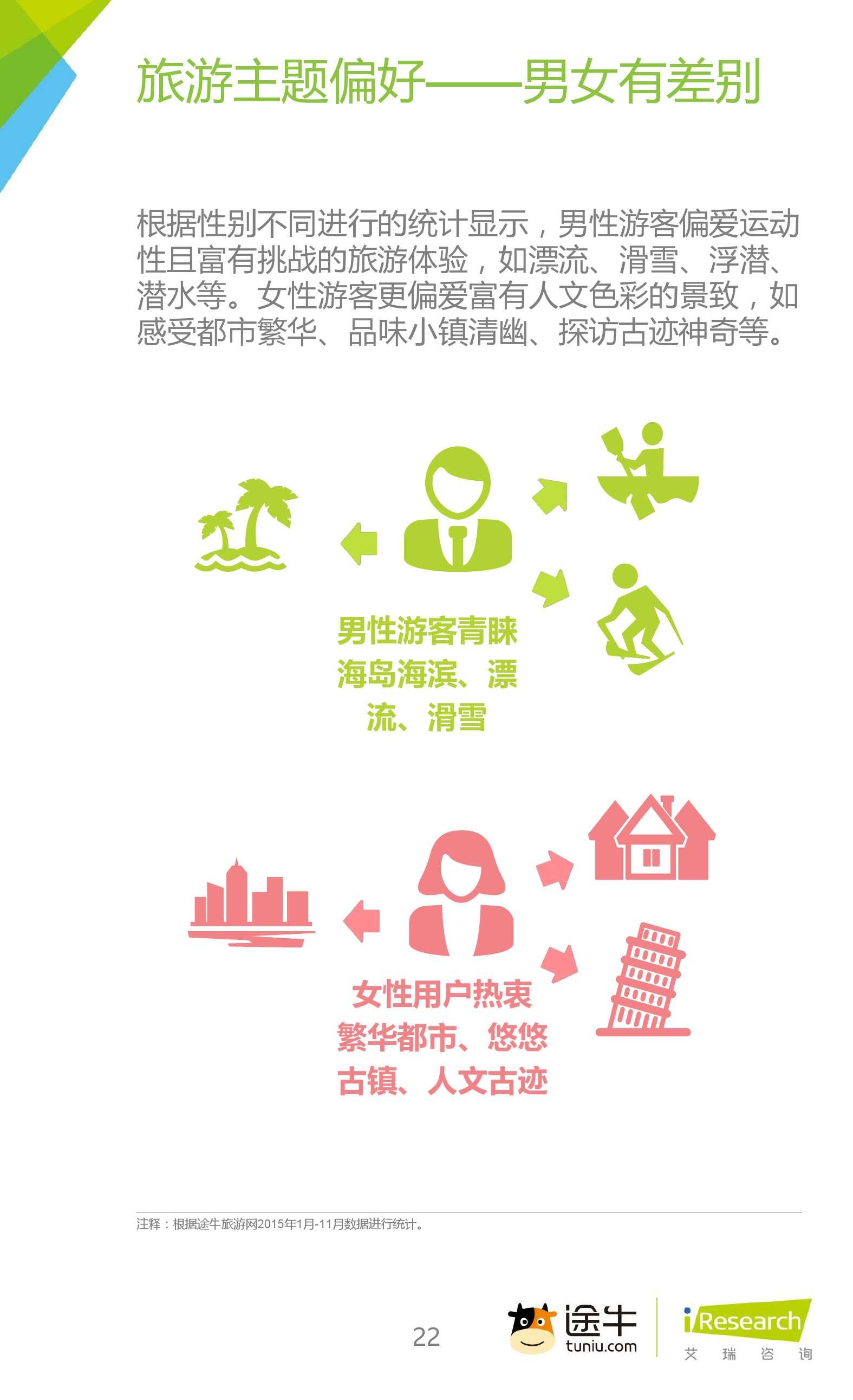 2016年中国在线旅游平台白皮书_000022