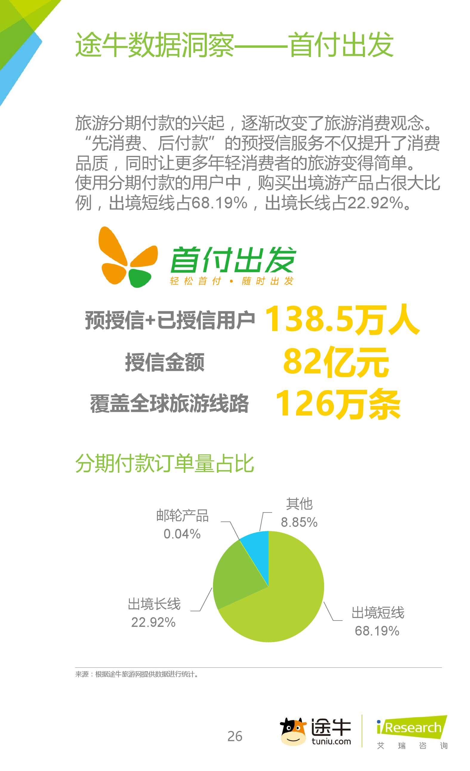 2016年中国在线旅游平台白皮书_000026