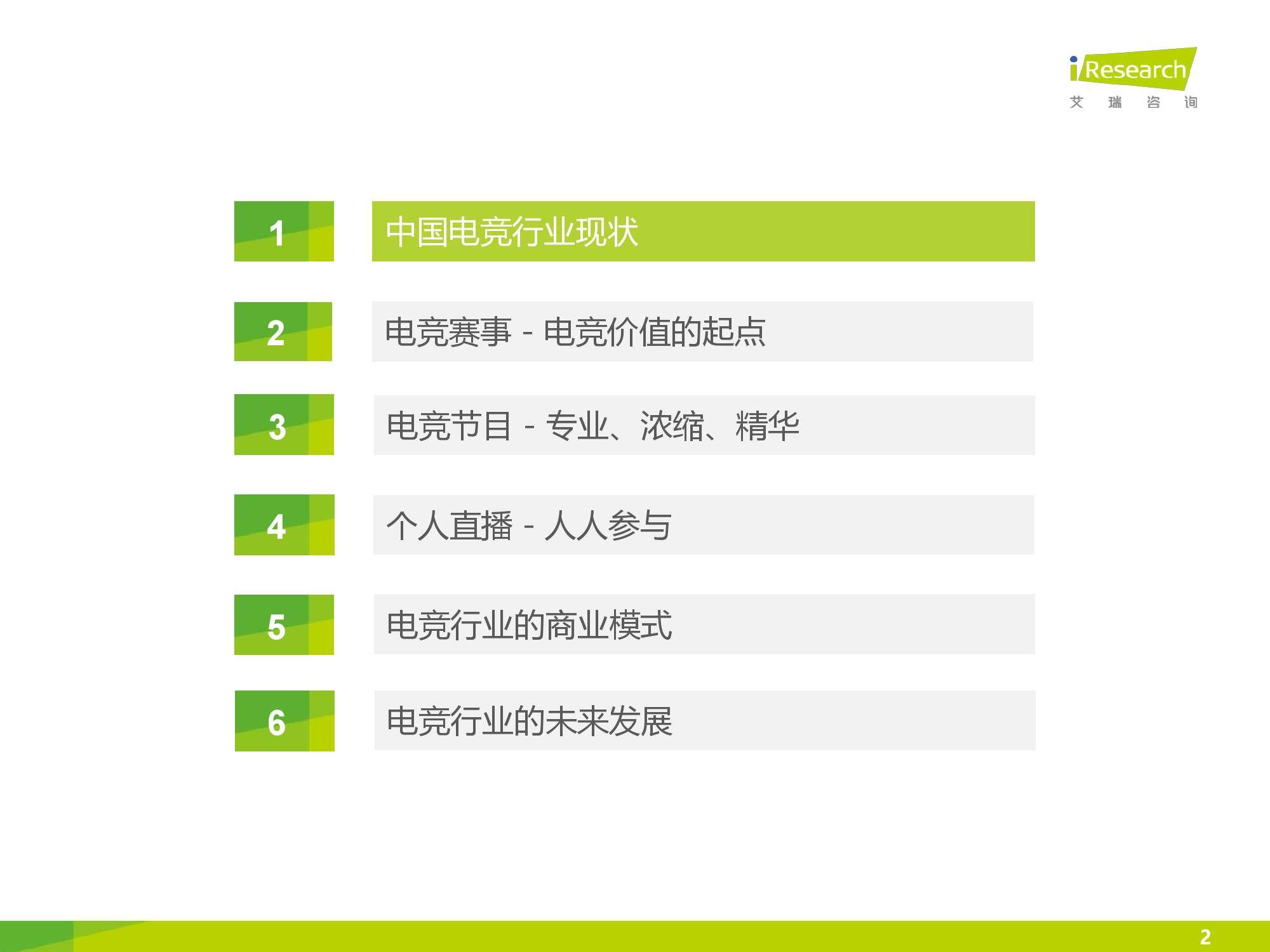 2016年中国电竞内容生态报告_000002