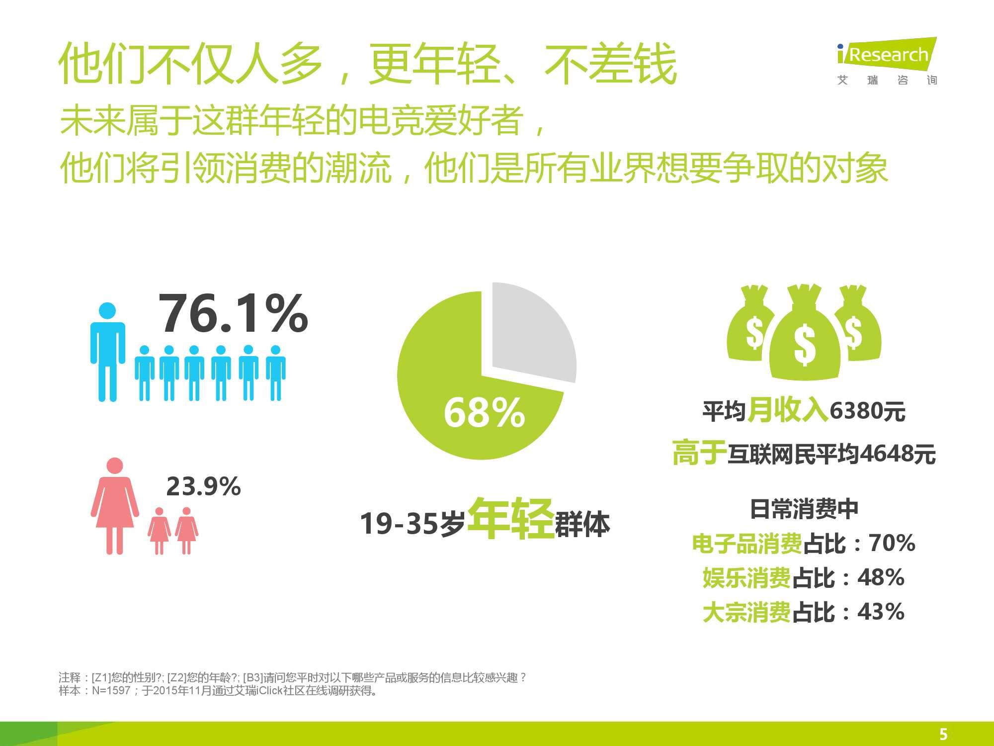 2016年中国电竞内容生态报告_000005