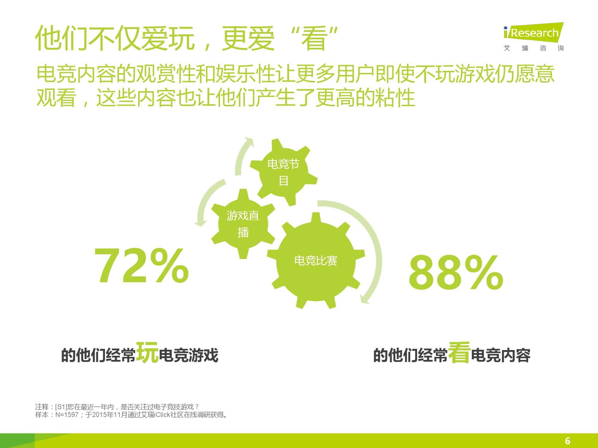 2016年中国电竞内容生态报告_000006