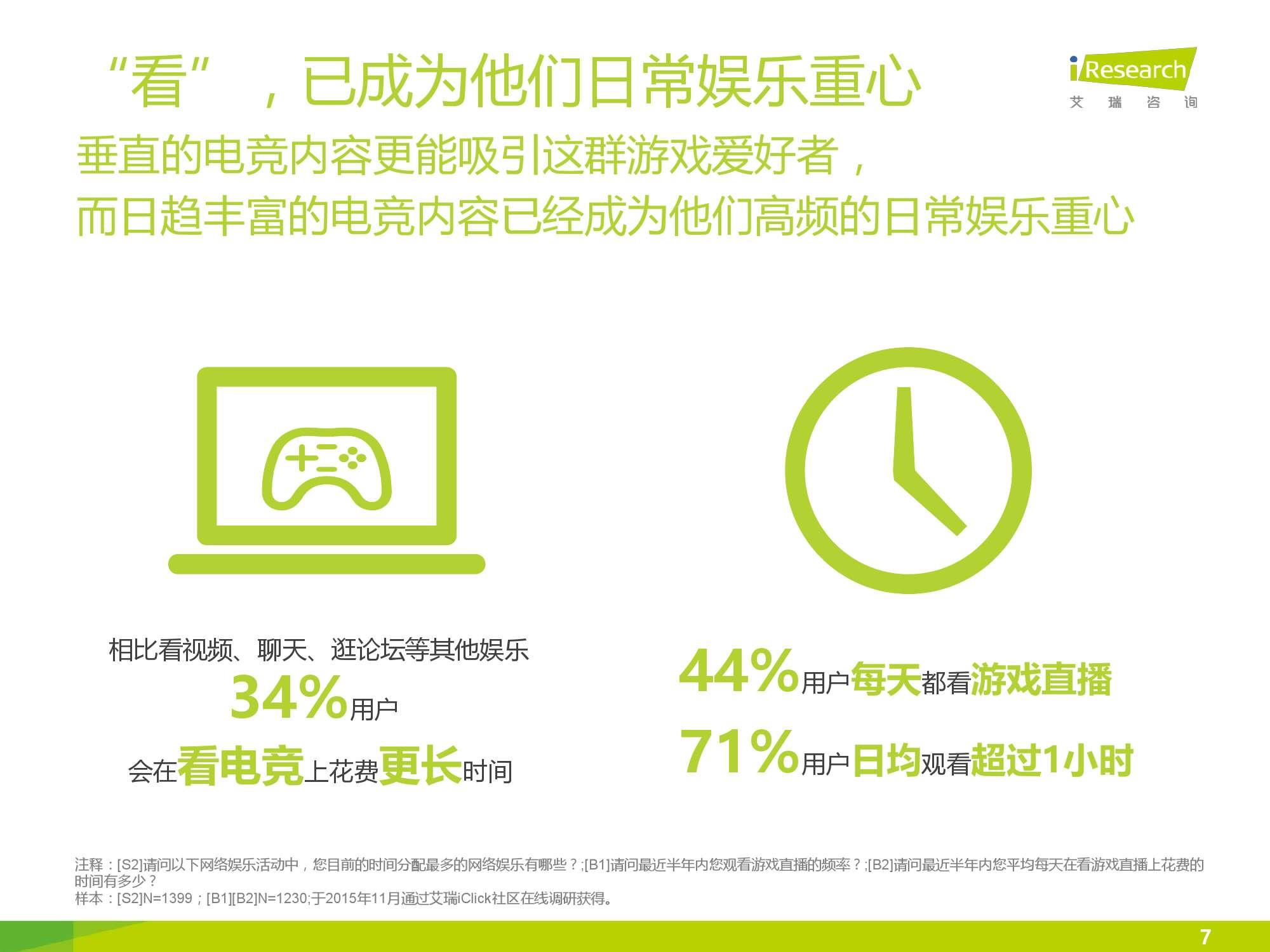 2016年中国电竞内容生态报告_000007