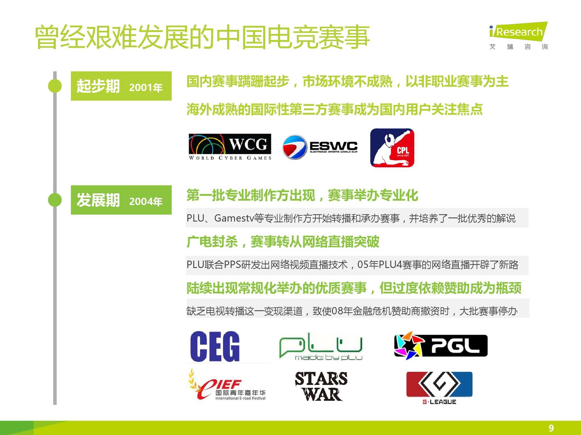 2016年中国电竞内容生态报告_000009