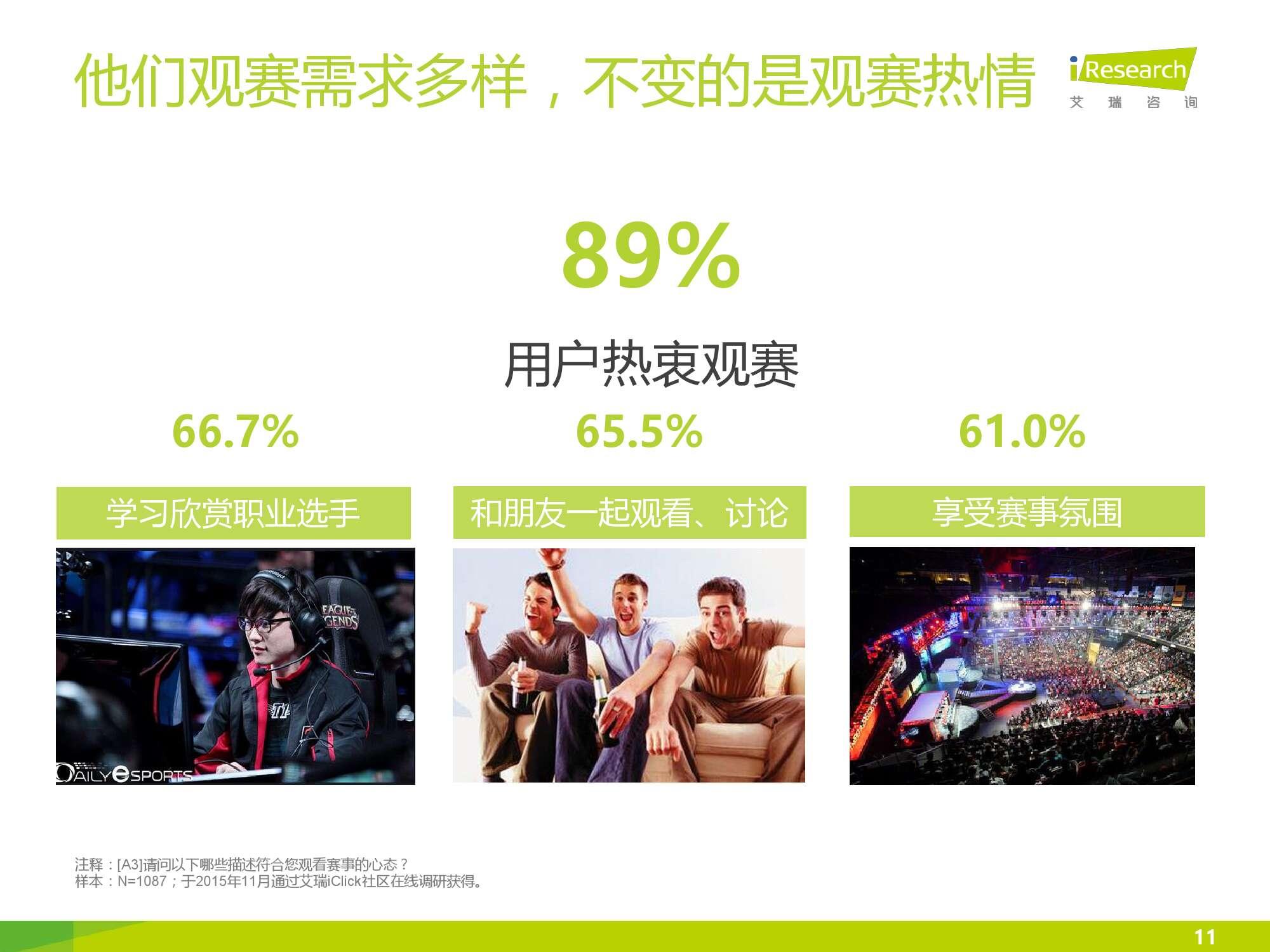 2016年中国电竞内容生态报告_000011