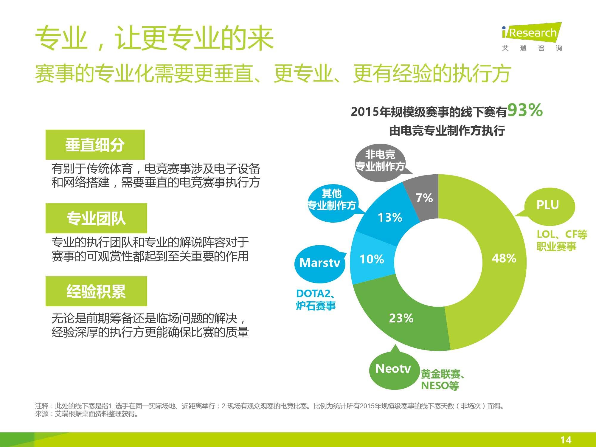 2016年中国电竞内容生态报告_000014