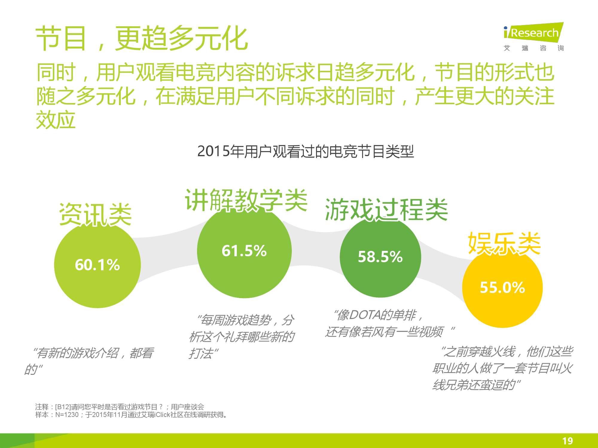 2016年中国电竞内容生态报告_000019