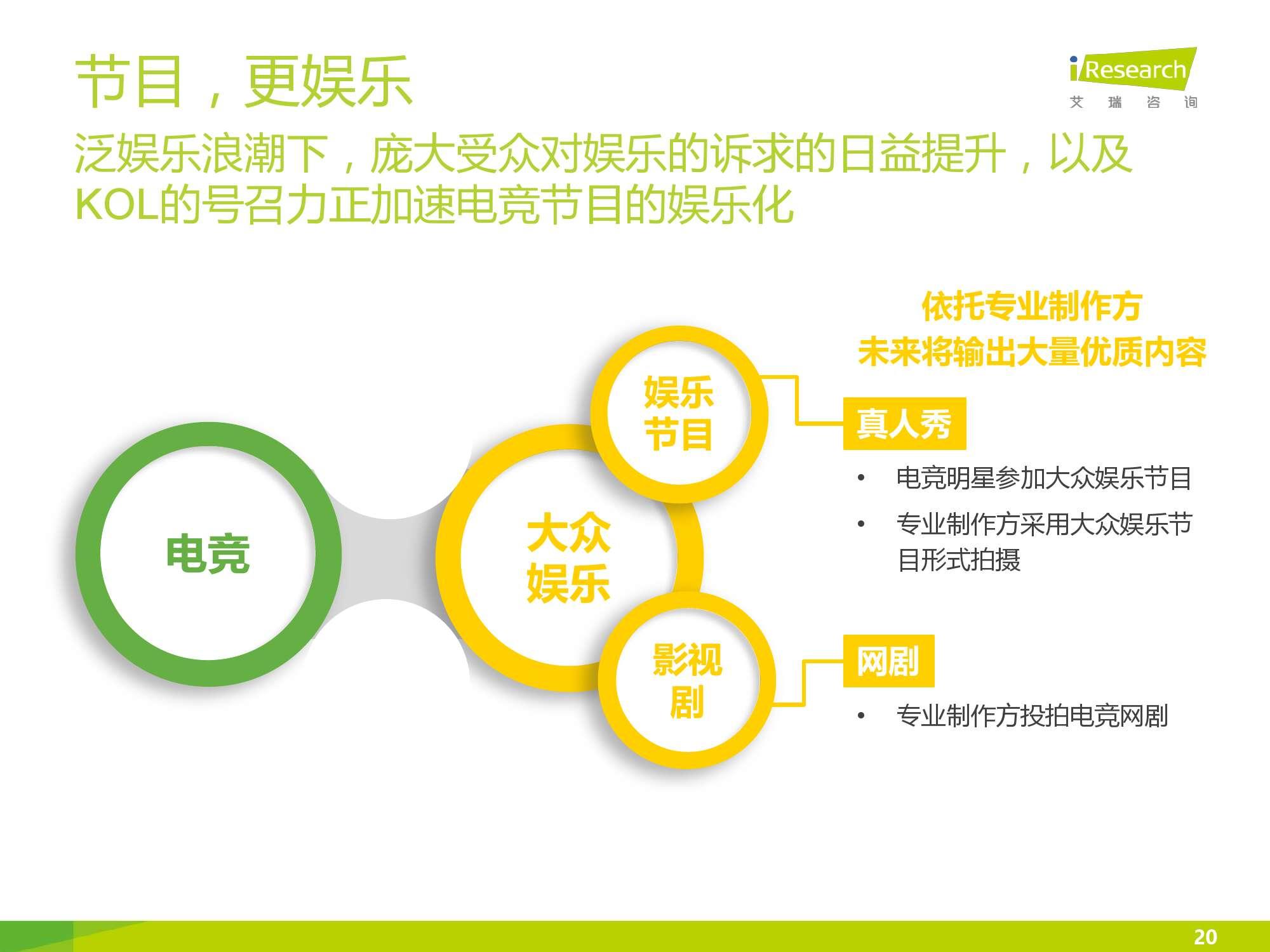 2016年中国电竞内容生态报告_000020
