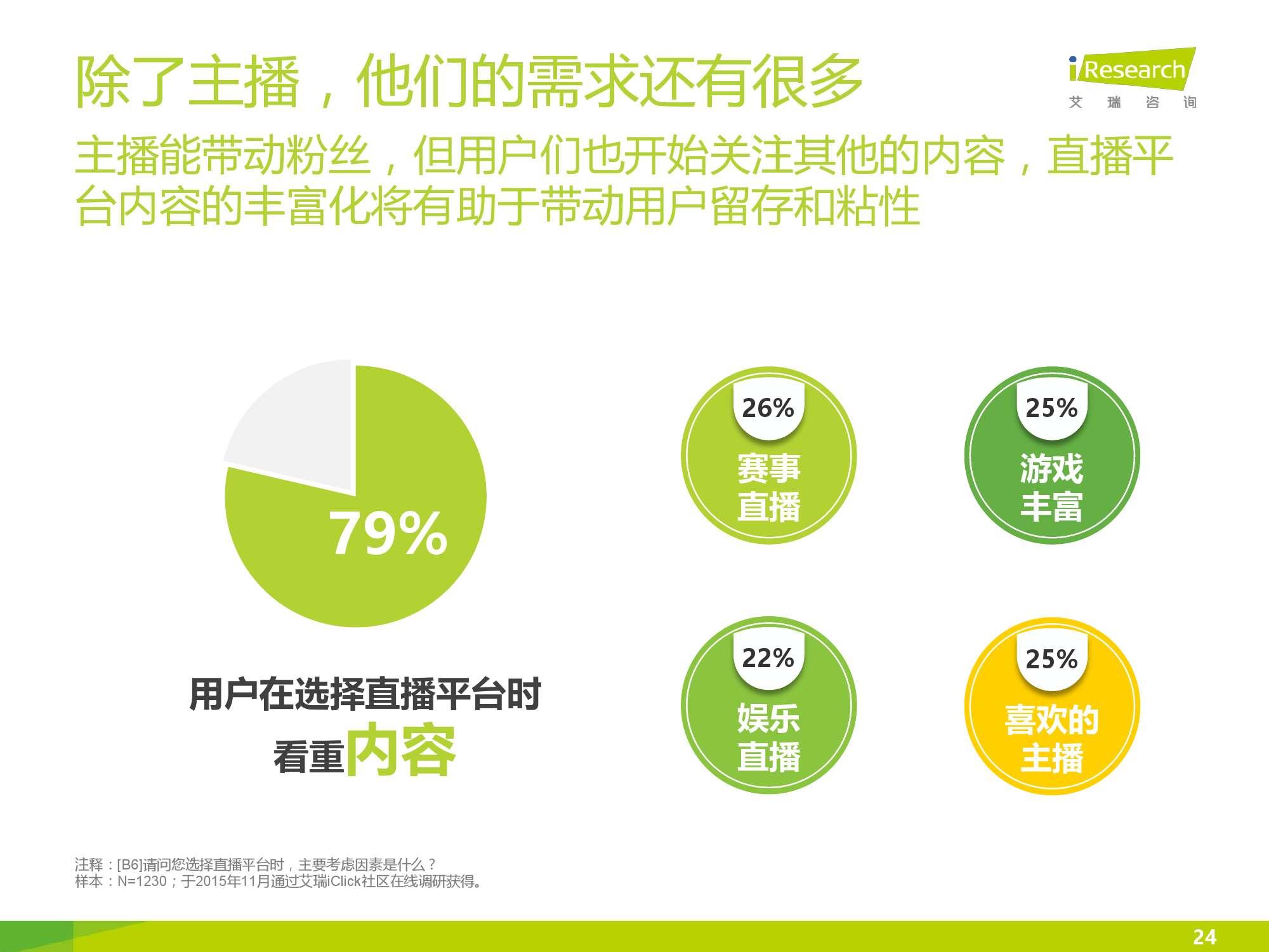2016年中国电竞内容生态报告_000024