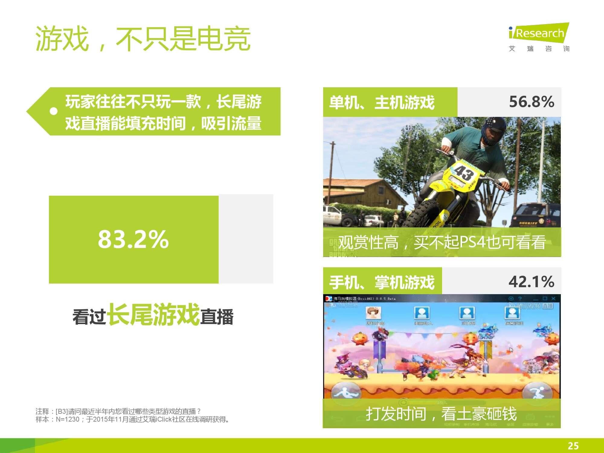 2016年中国电竞内容生态报告_000025