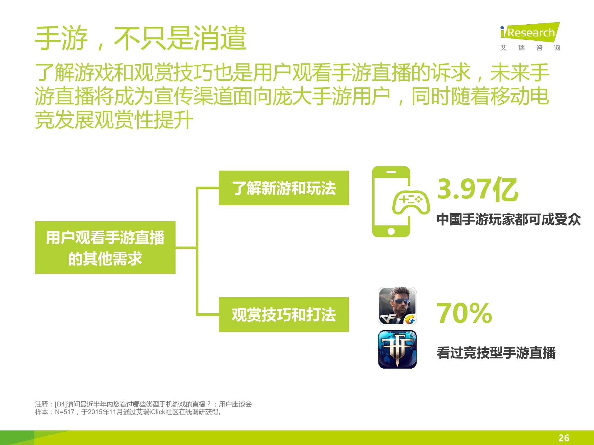 2016年中国电竞内容生态报告_000026