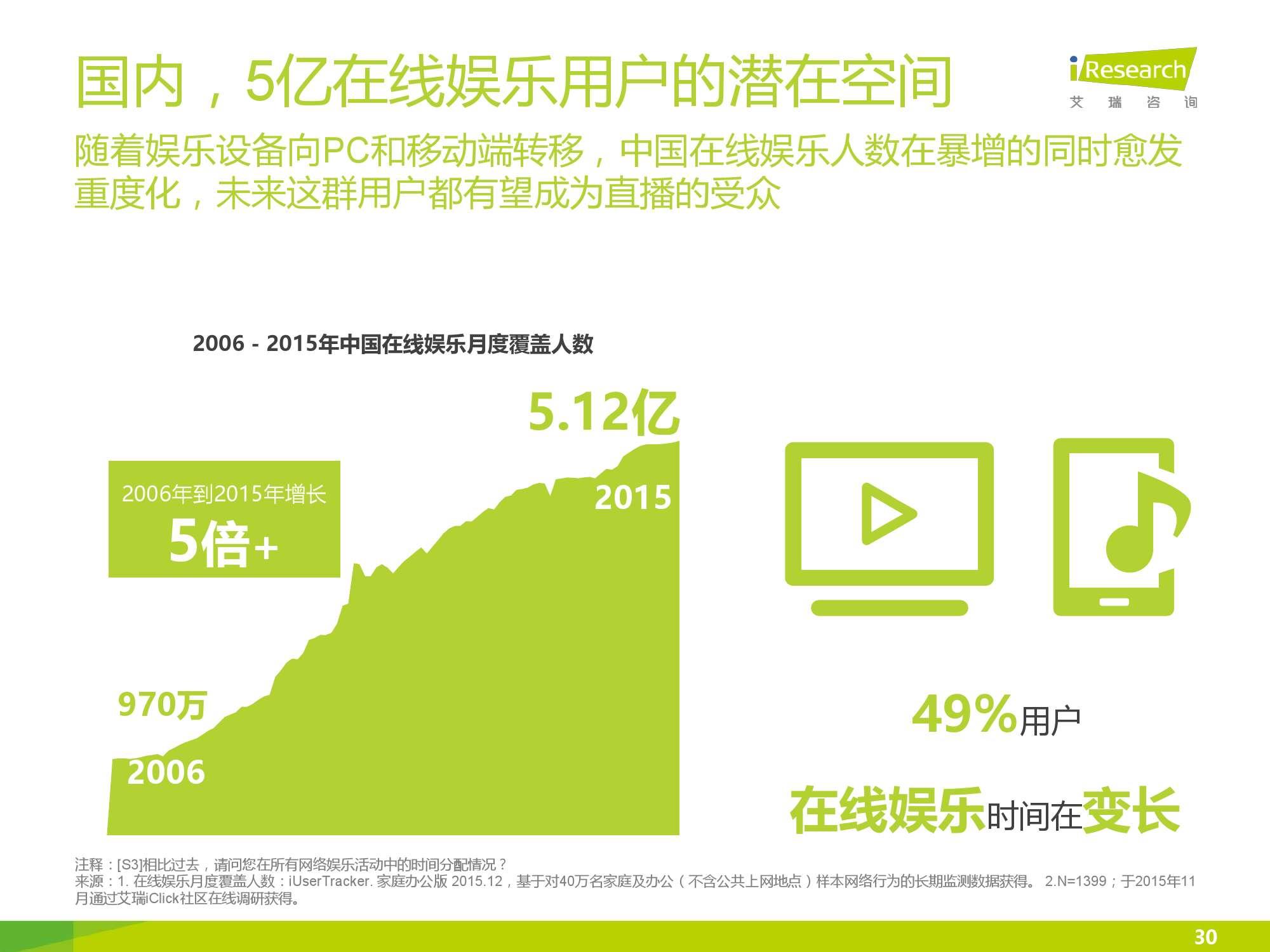 2016年中国电竞内容生态报告_000030