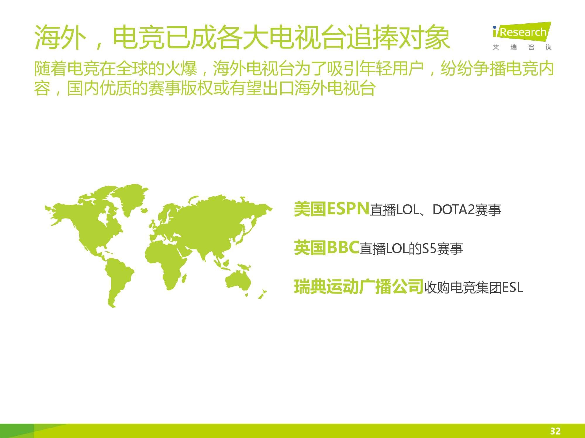 2016年中国电竞内容生态报告_000032