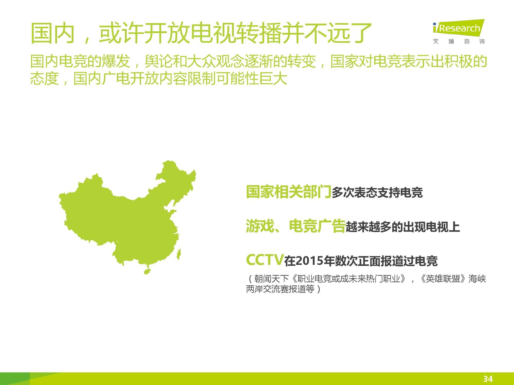2016年中国电竞内容生态报告_000034